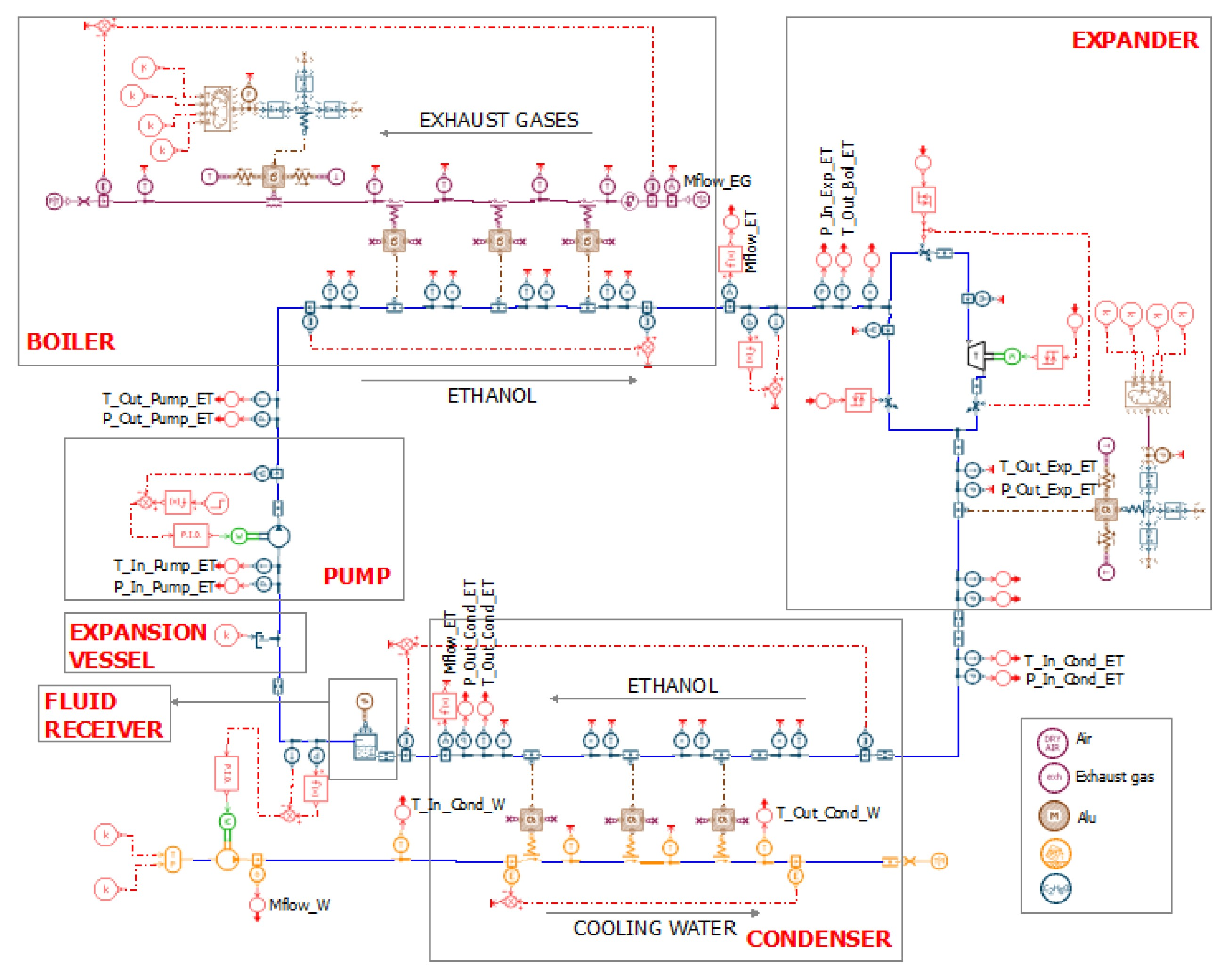 4 Cycle Engine Diagram Energies Free Full Text Of 4 Cycle Engine Diagram