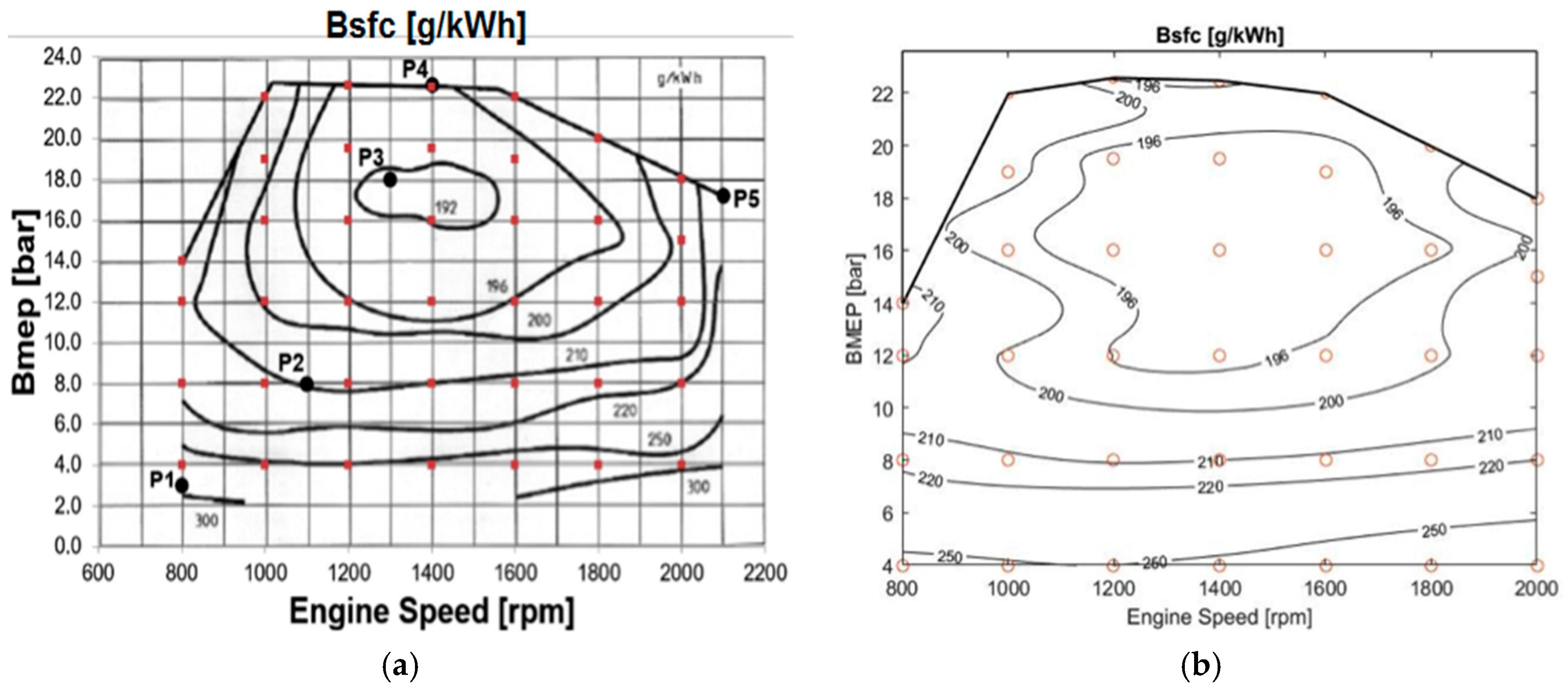 4 Stroke Engine Timing Diagram Energies Of 4 Stroke Engine Timing Diagram