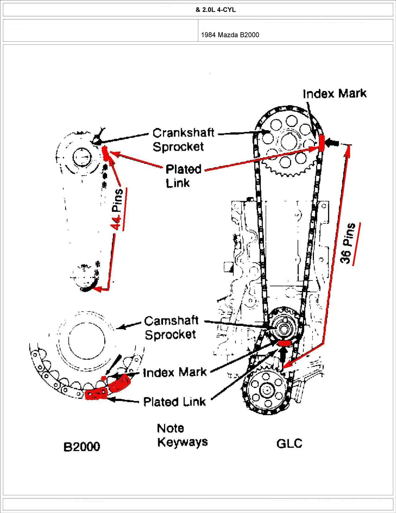 4 Stroke Engine Timing Diagram I Have A 1984 Mazda B2000 Pickup I Recently Remanufactured the Head Of 4 Stroke Engine Timing Diagram