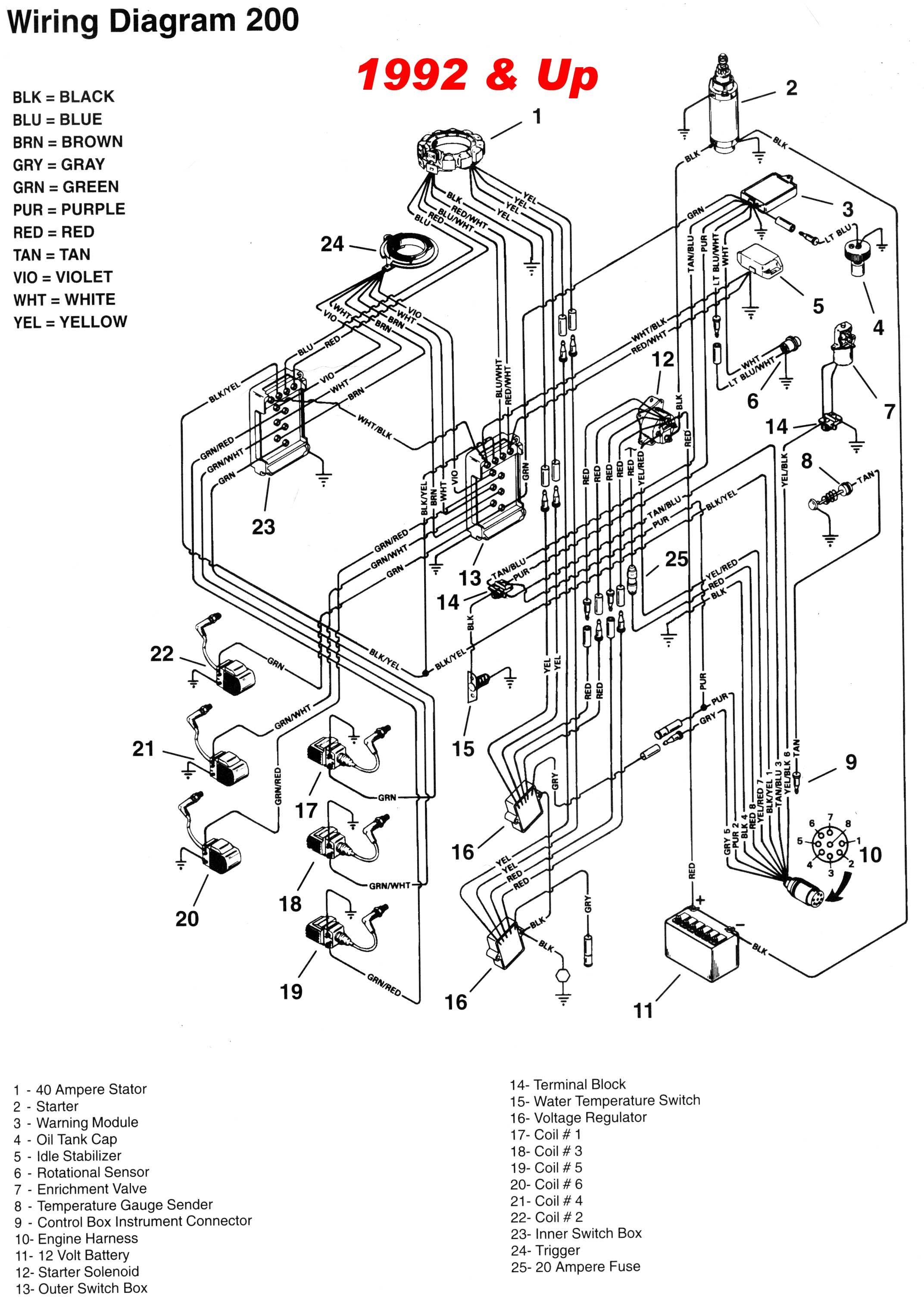Yamaha 225 Wiring Diagram Dx Schmatic 4 Stroke Diagramsmariner Outboard Motor Library 115