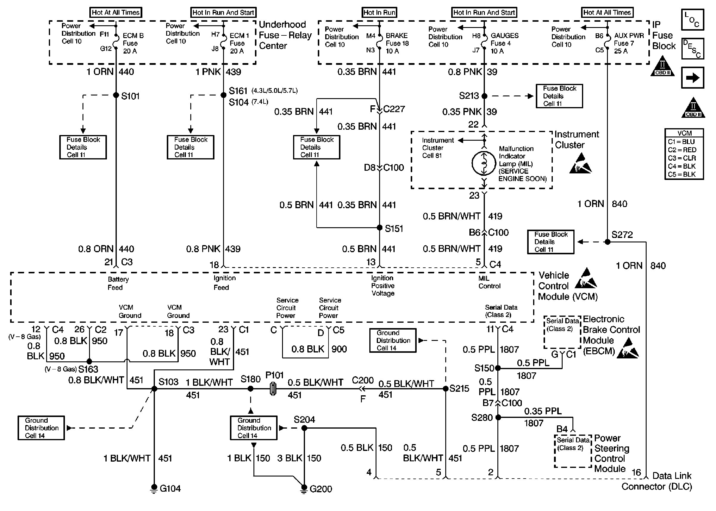 Gmc 5 7 Engine Diagram | Wiring Schematic Diagram  Vortec Wiring Harness on