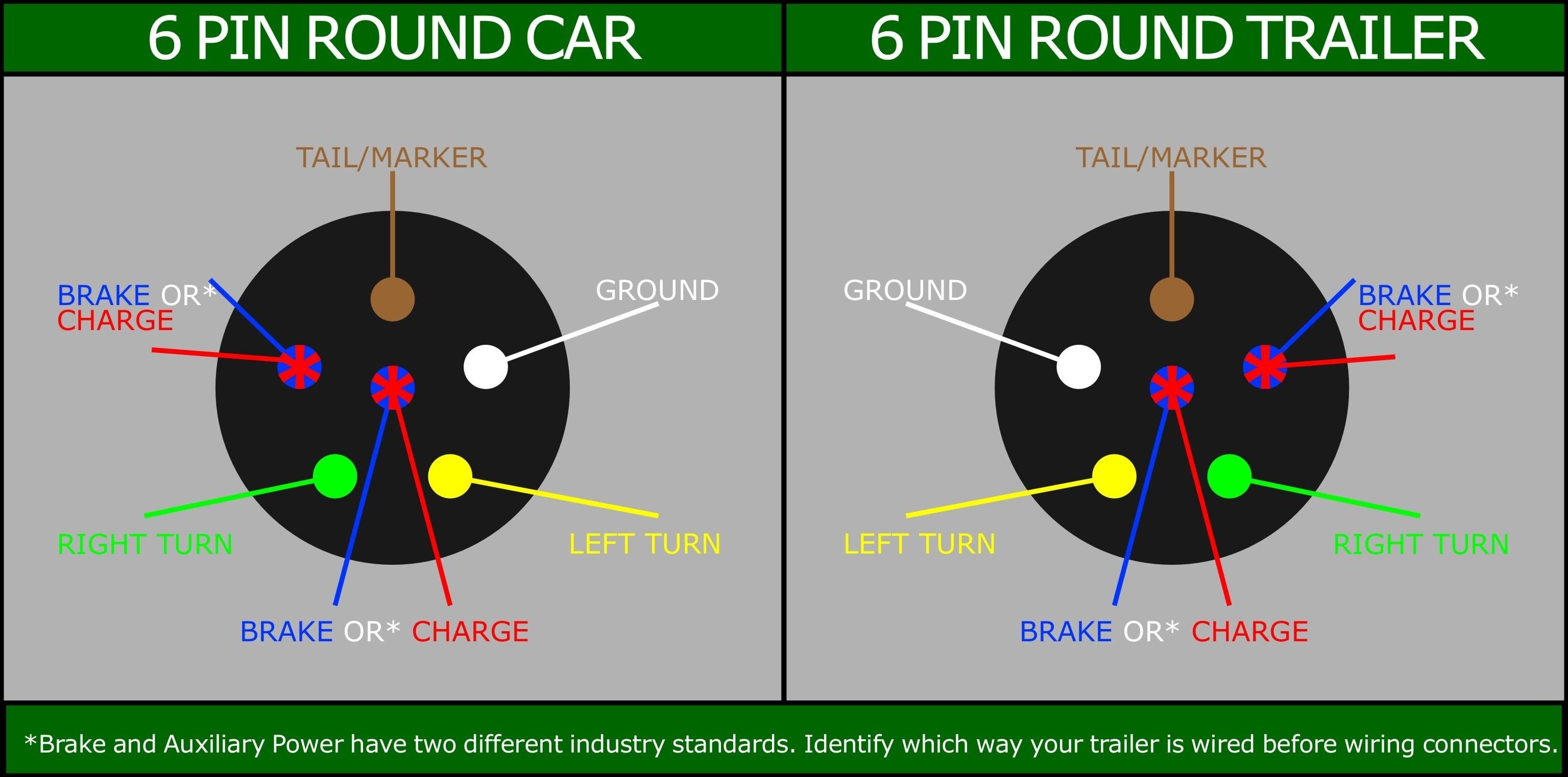 5 Pin Trailer Plug Wiring Diagram 6 Pin Trailer Plug Wiring Diagram Fitfathers Me Lovely Blurts Of 5 Pin Trailer Plug Wiring Diagram