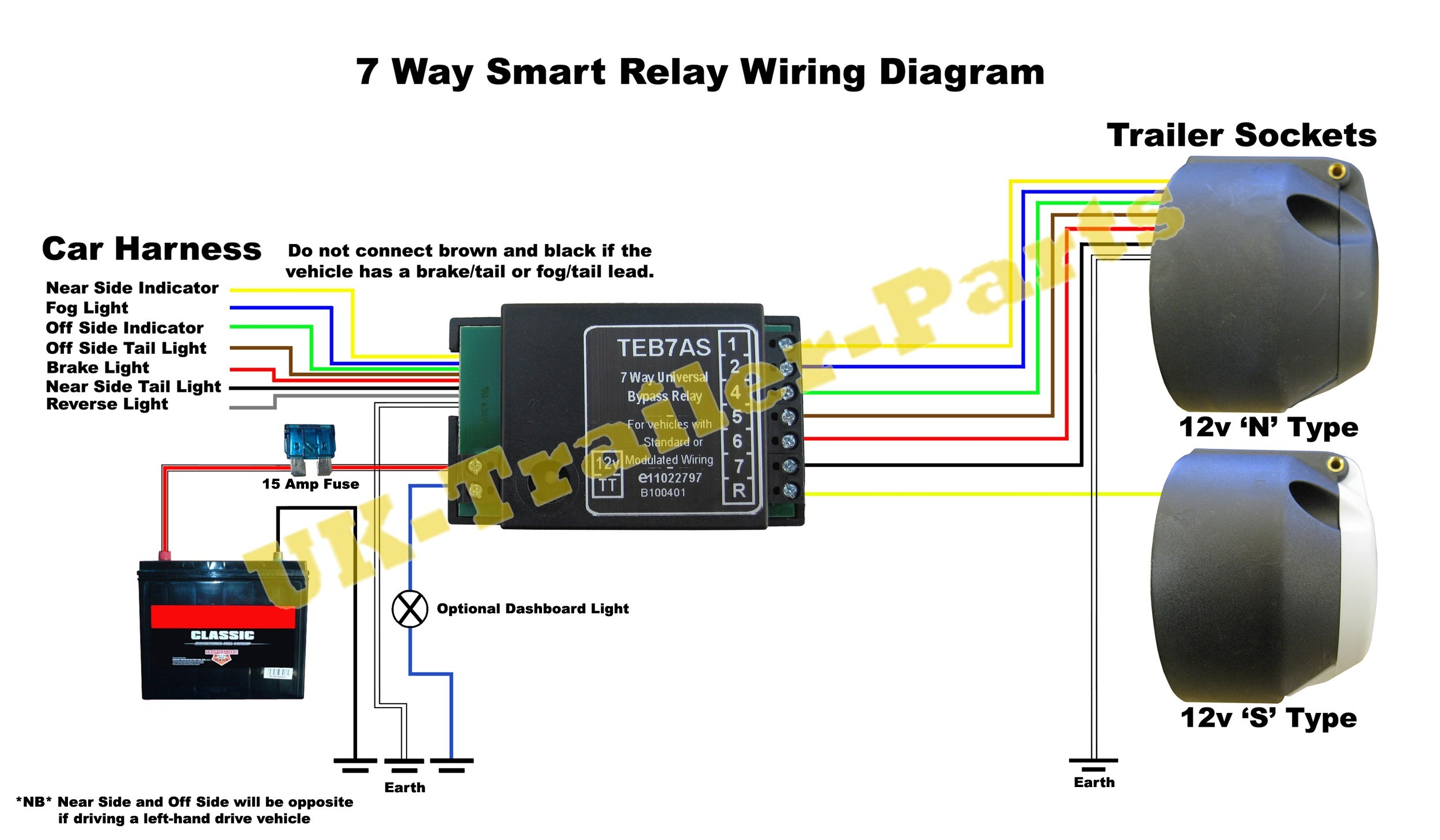 7 Way Truck Wiring Diagram Car Trailer Wiring Diagram Blurts Of 7 Way Truck Wiring Diagram
