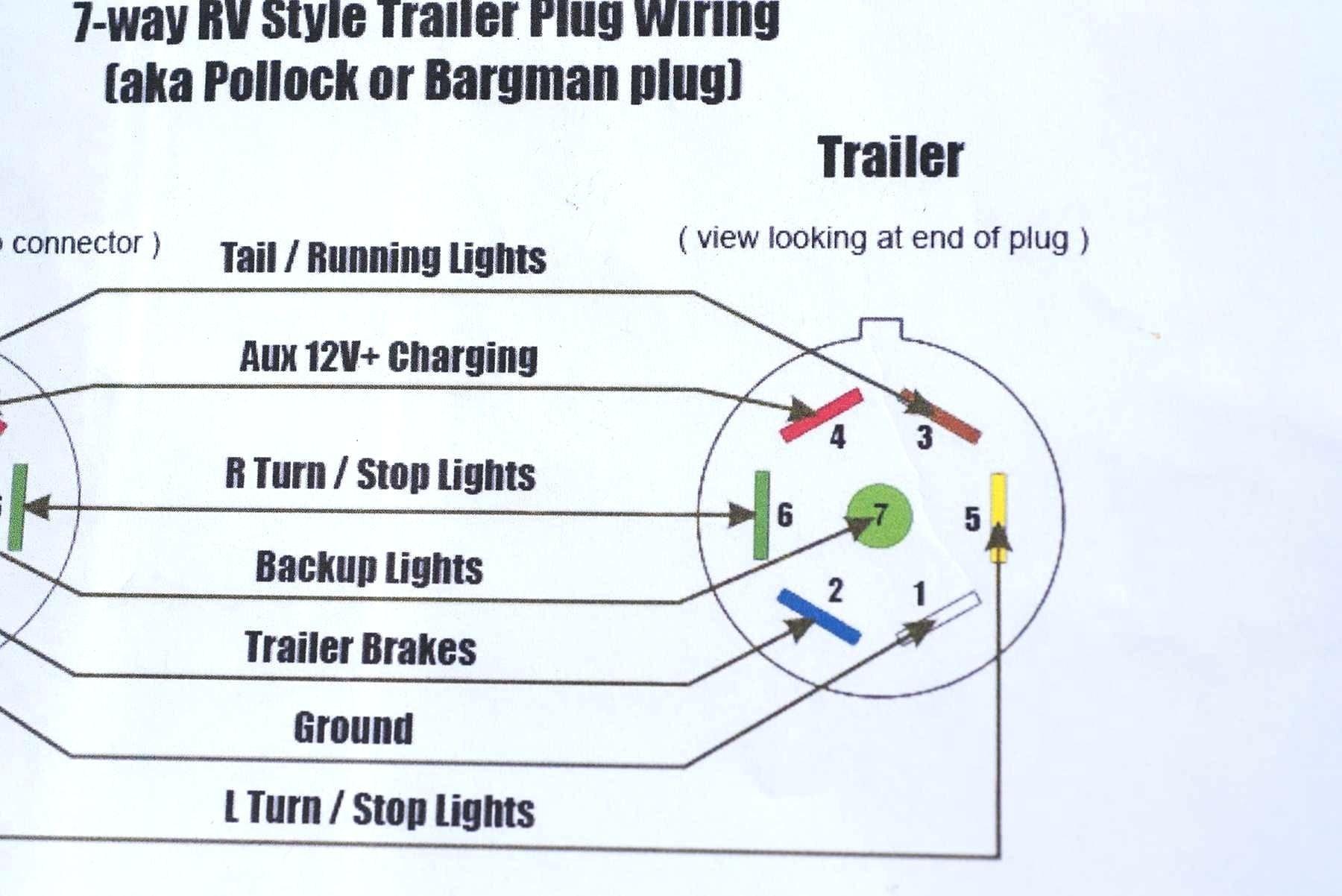 7 wire trailer harness diagram best 7 blade wiring diagram diagram rh detoxicrecenze com 7 blade trailer wiring harness 1964 Airstream Wiring-Diagram