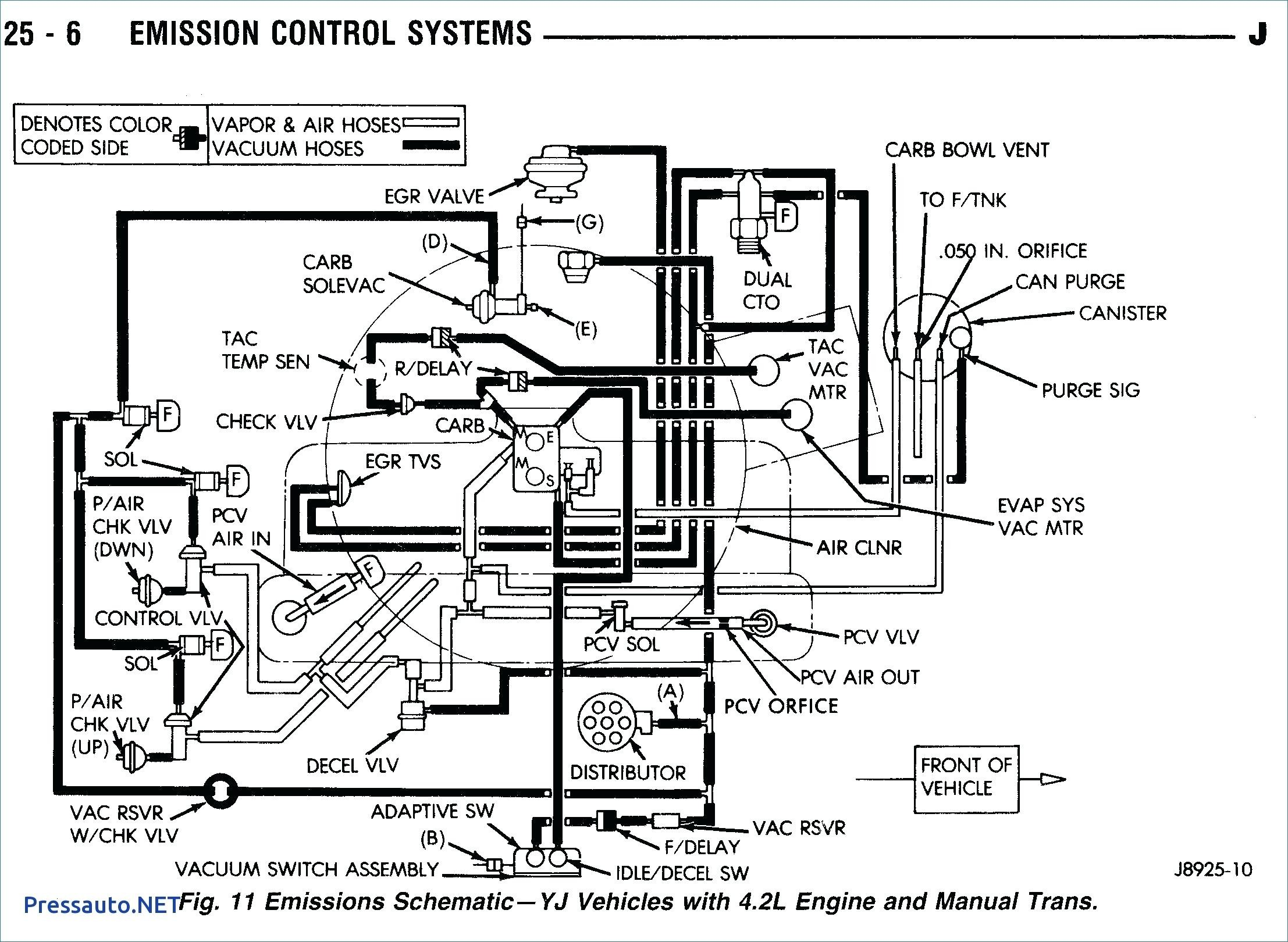 97 Jeep Wrangler Wiring Diagram 90 Jeep Wrangler Wiring Diagram 1990 Electrical Schematic Car Fuel Of 97 Jeep Wrangler Wiring Diagram