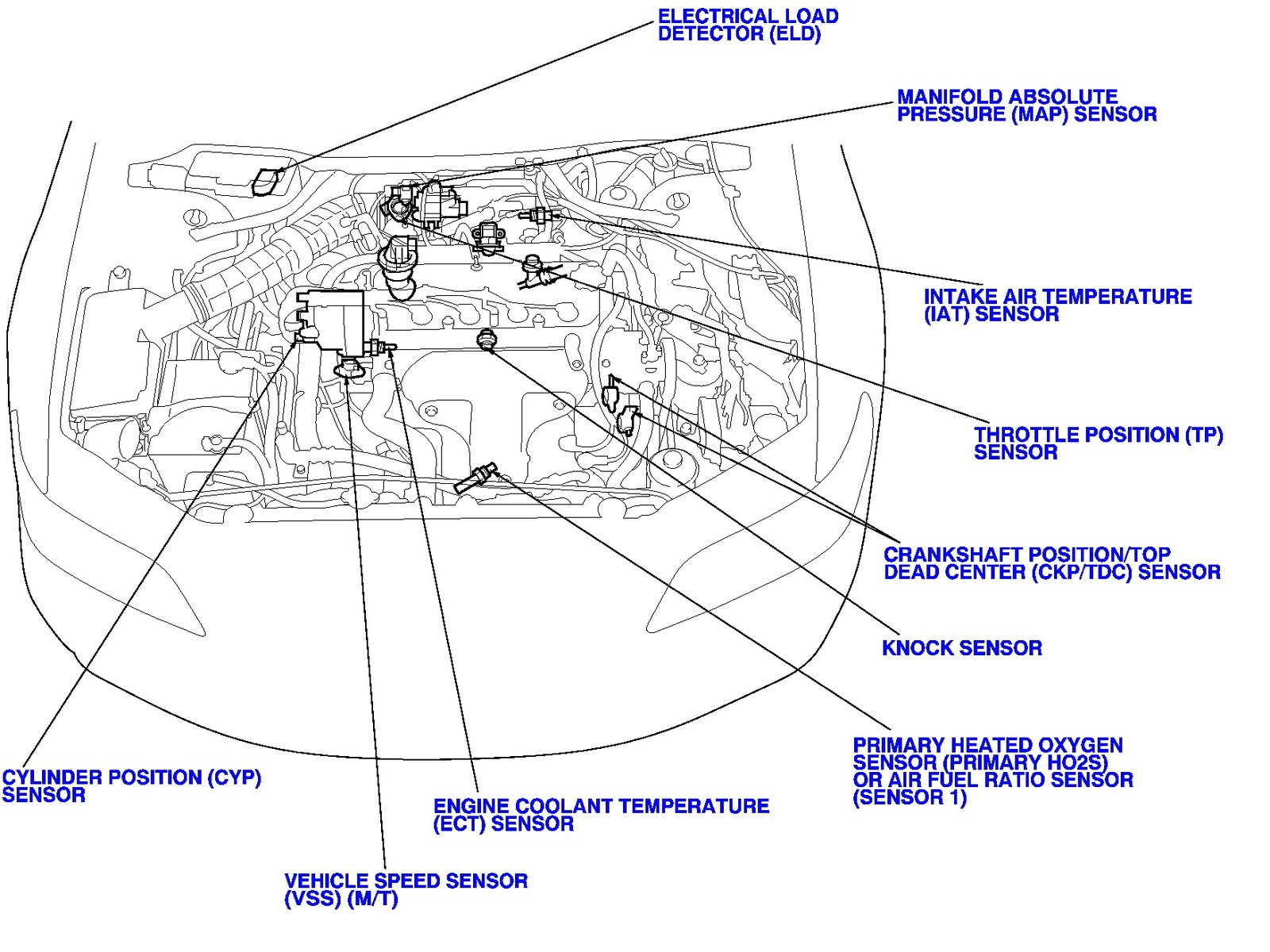 2002 Honda Odyssey Engine Parts Diagram