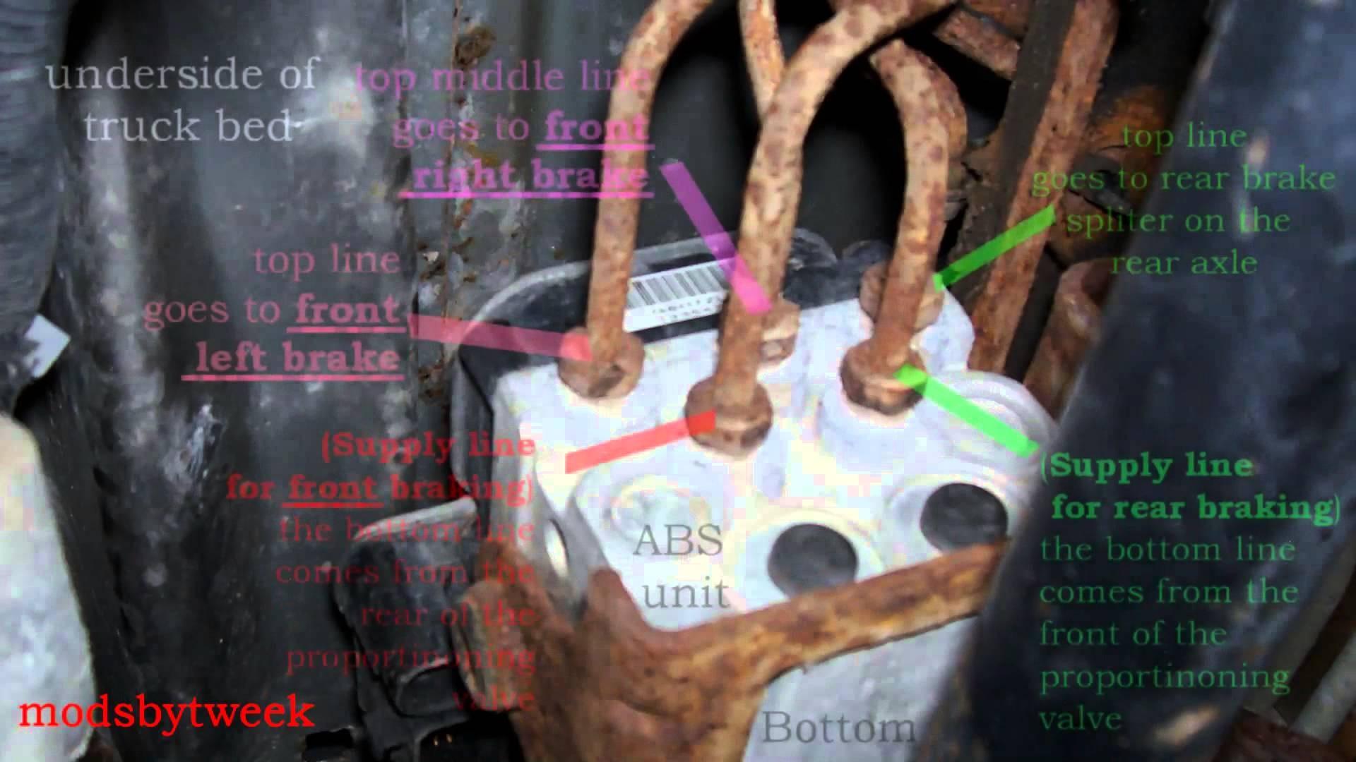 Abs Brake System Diagram Chevrolet Silverado Brake Line Routing Of Abs Brake System Diagram on 2000 Chevy Blazer Fuse Box Diagram Alarm