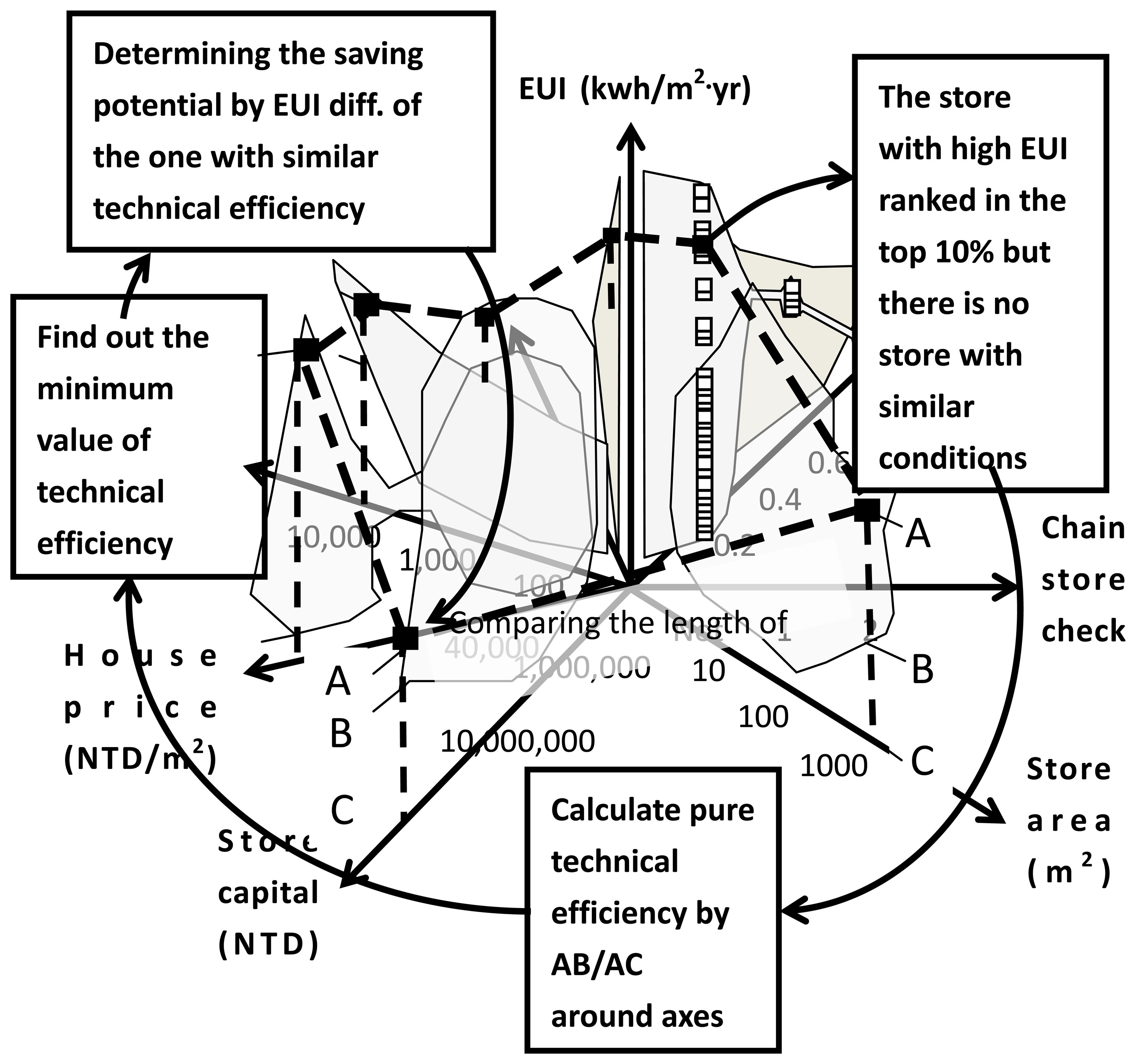 Ac Diagram Auto Sensors Free Full Text Of Ac Diagram Auto