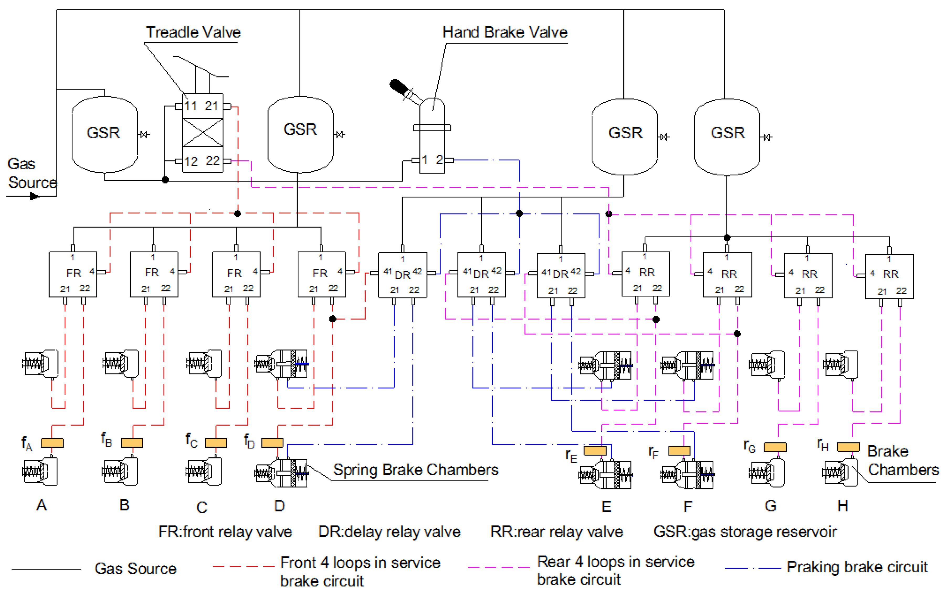Air Brake System Diagram Applied Sciences Free Full Text Of Air Brake System Diagram