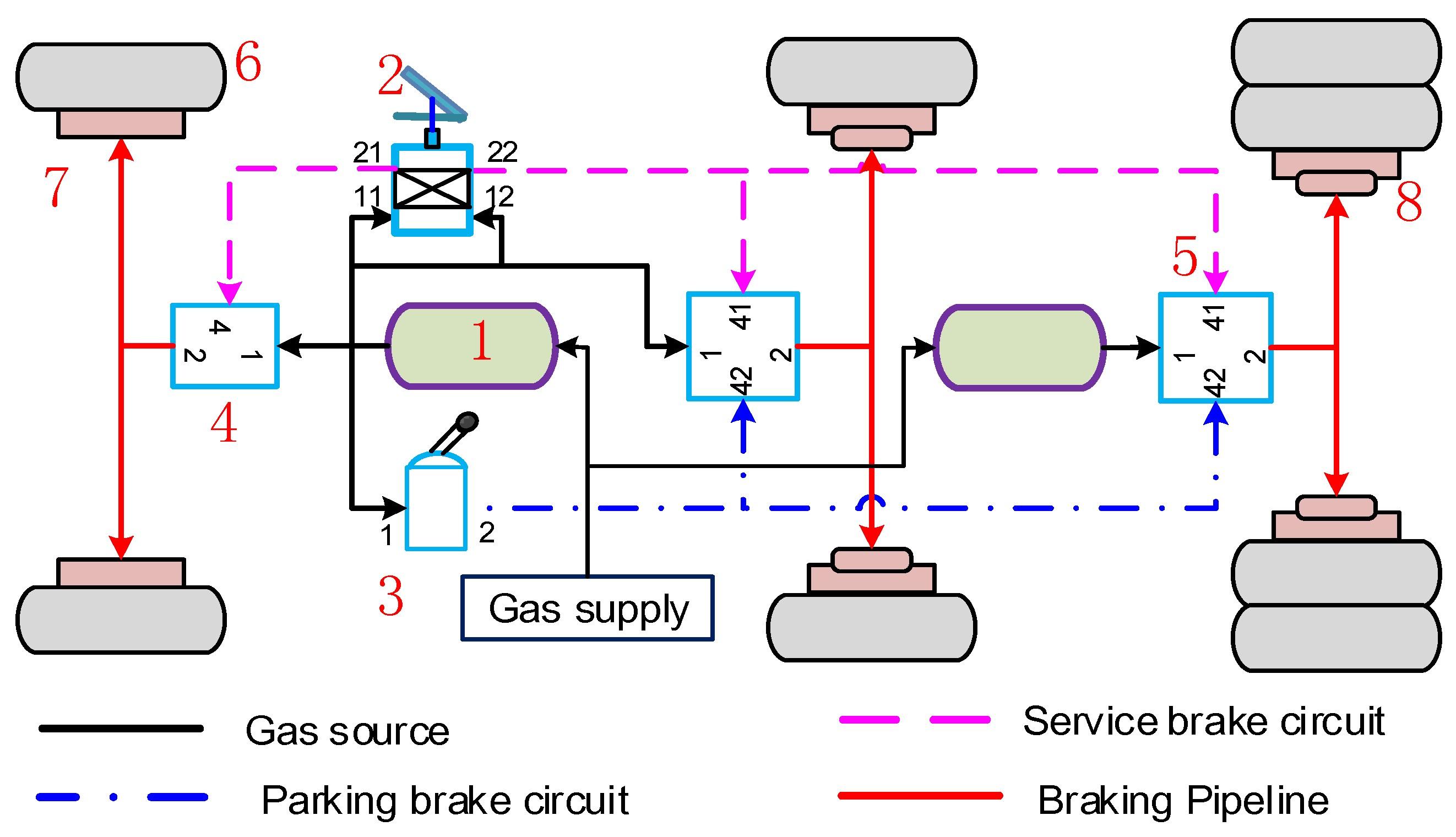 air brake system diagram bendix air brake system schematic