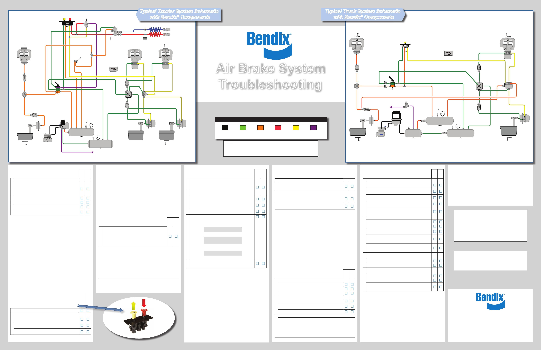 air brake system diagram bendix air brake system schematic best brake 2018  of air brake system