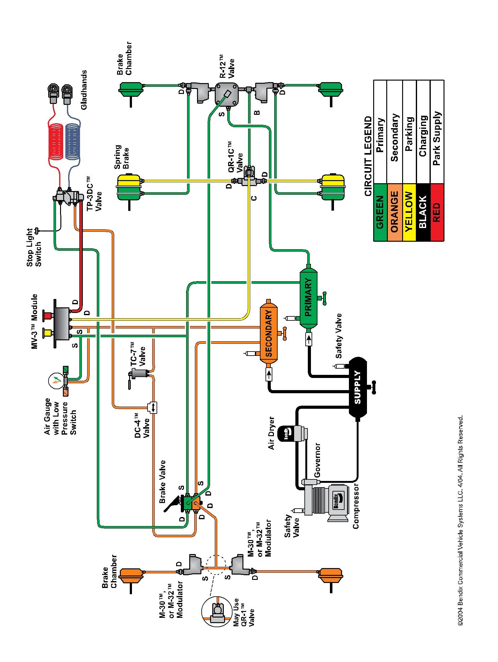 Air Brake System Diagram Travel Trailer Battery Hookup Wiring Management Unit Diagrams Besides Freightliner M2 Amu Of