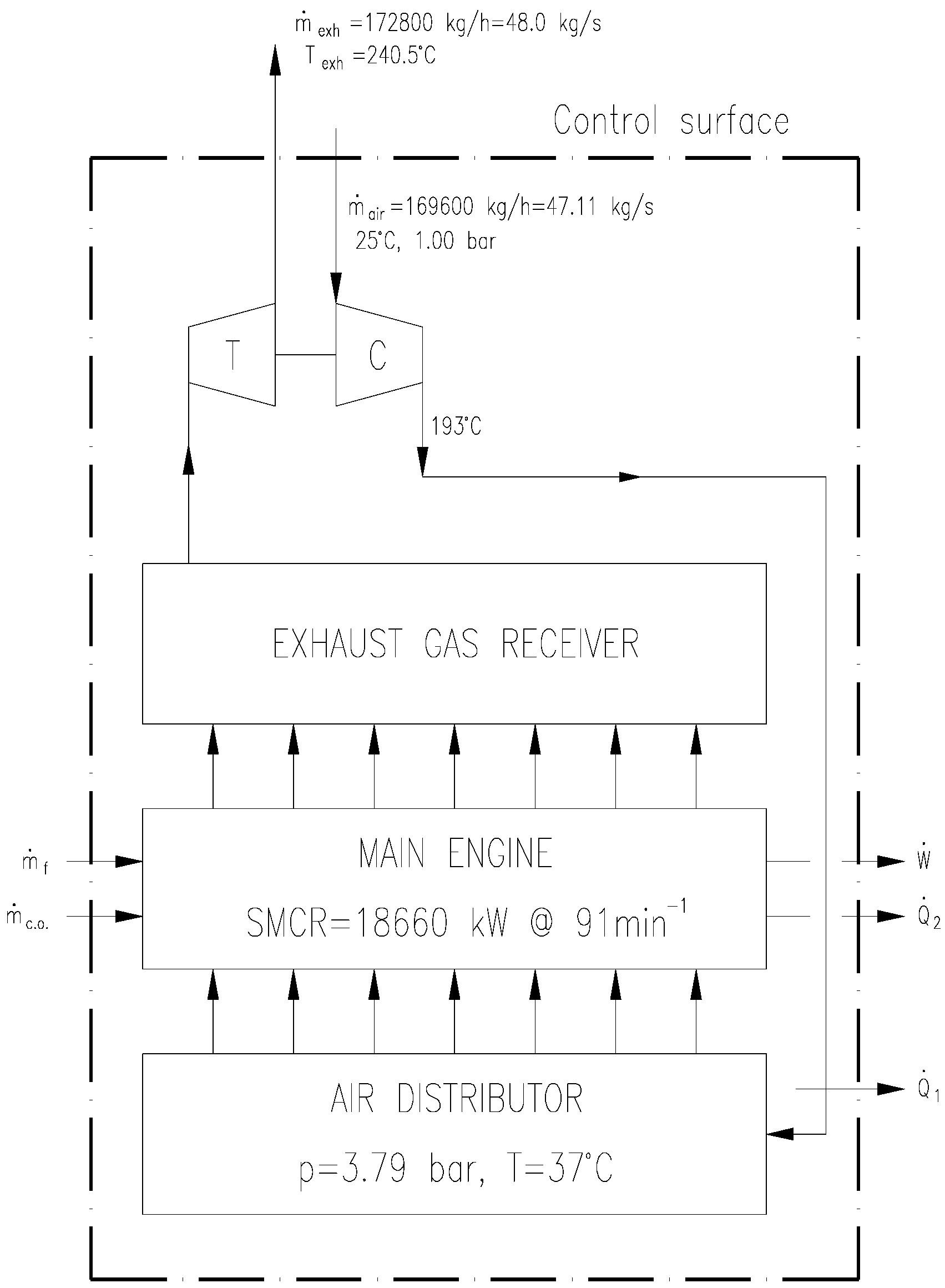 Air Brakes Diagram Energies Free Full Text Of Air Brakes Diagram