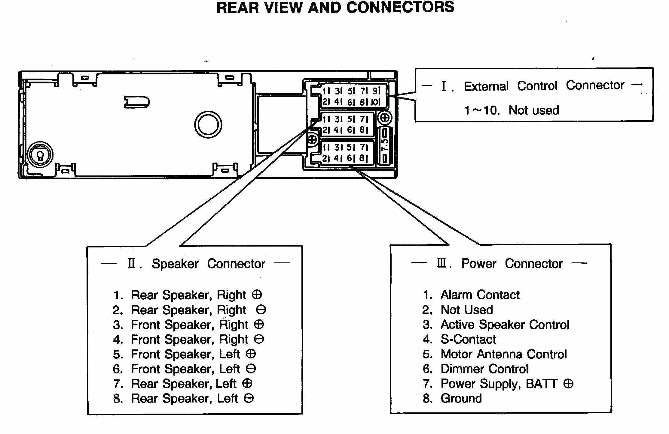 Alpine Car Stereo Wiring Diagram Awesome Alpine Car Stereo Wiring Gallery Everything You Need to Of Alpine Car Stereo Wiring Diagram