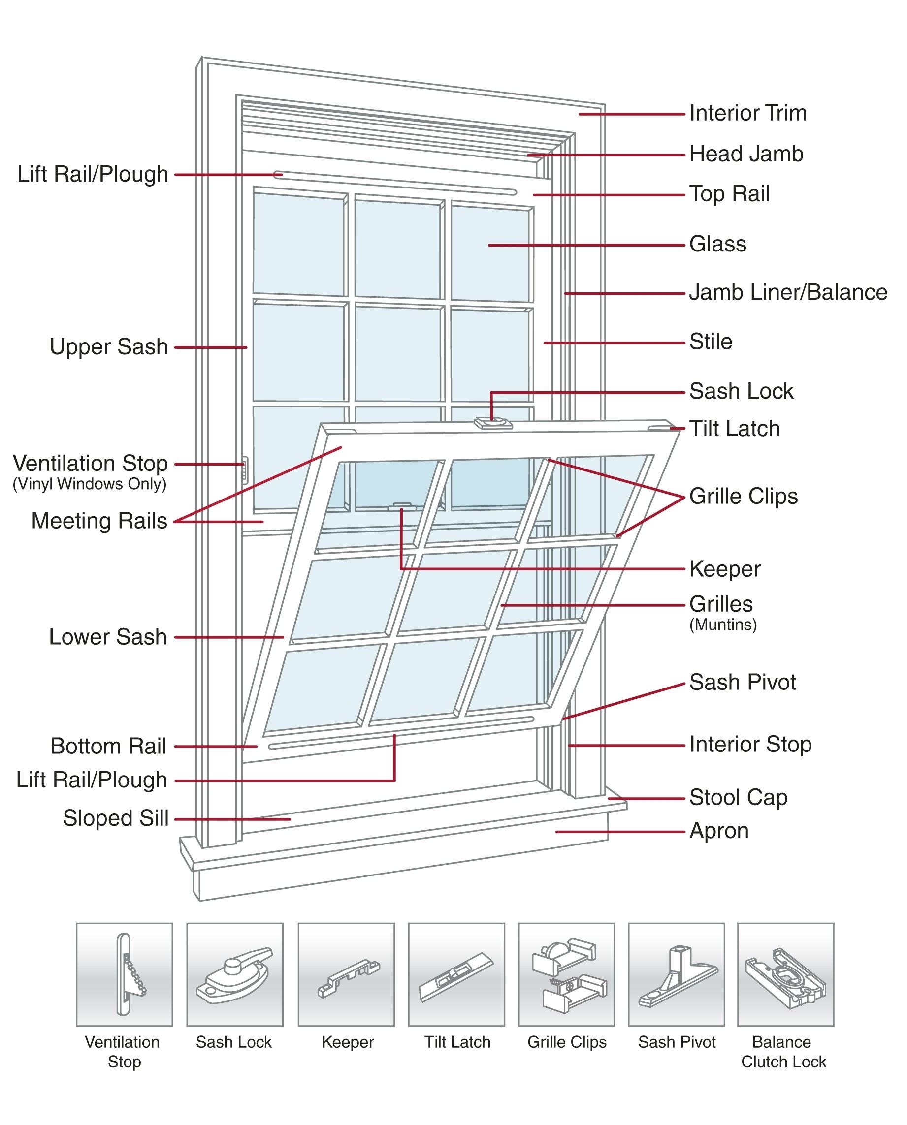 Aluminum Window Parts Diagram Download Double Hung Window Parts Of Aluminum Window Parts Diagram