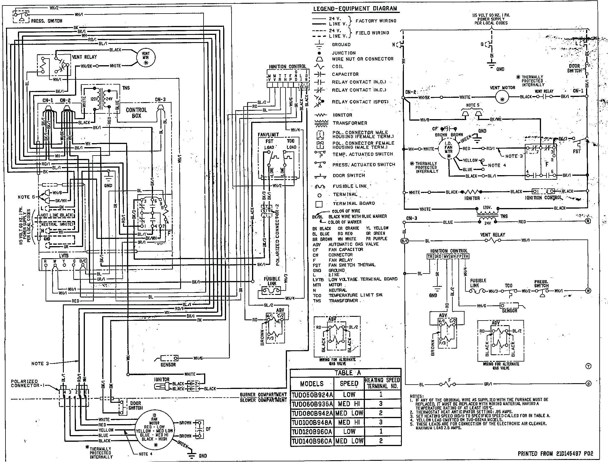 american standard furnace wiring diagram american standard furnace wiring diagram diagrams heat pump ac unit of american standard furnace wiring diagram american standard wire diagram wiring diagram