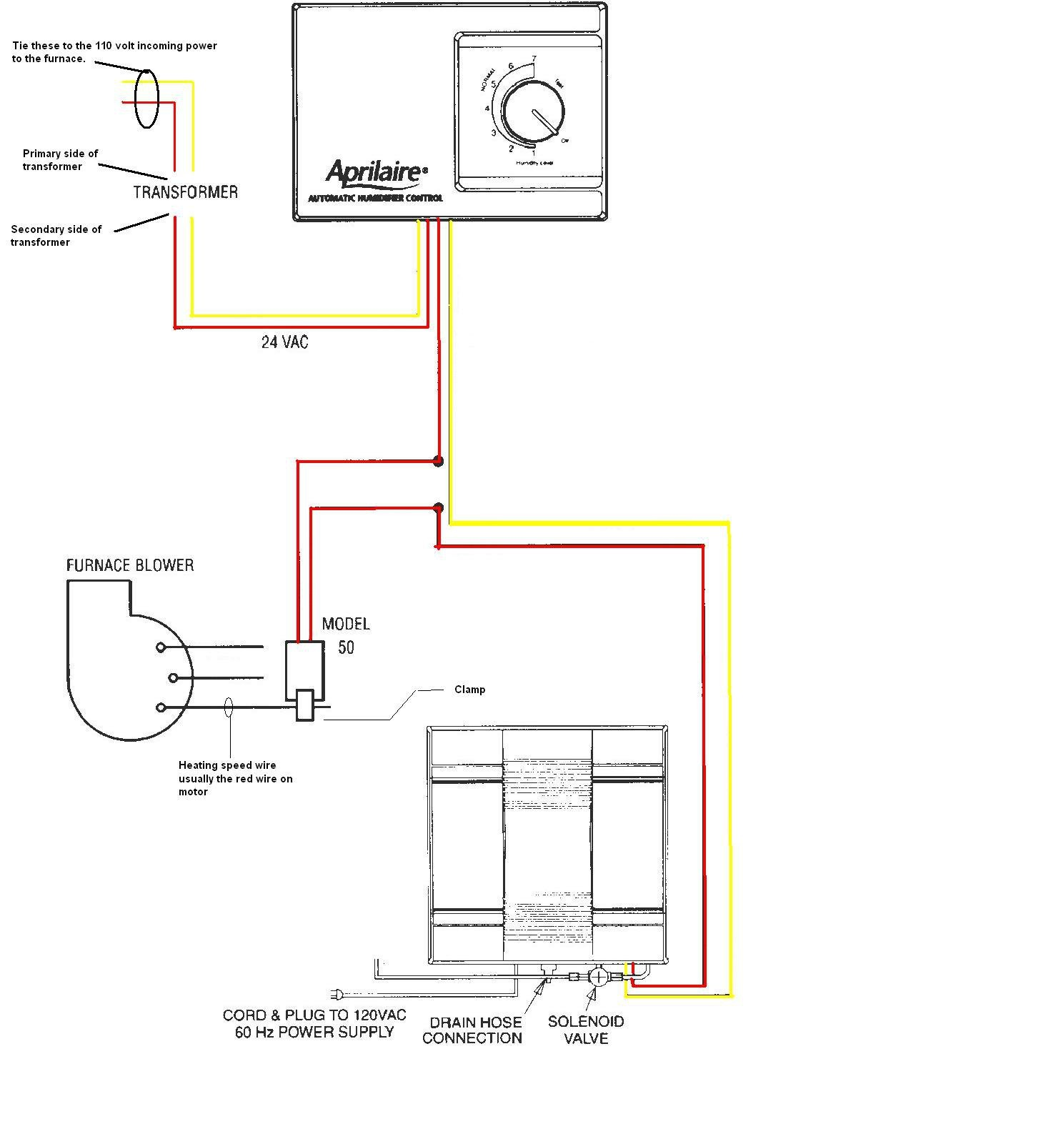 Aprilaire 600 Wiring Diagram Ecobee3 Humidifier Wiring Diagram Wiring solutions Of Aprilaire 600 Wiring Diagram