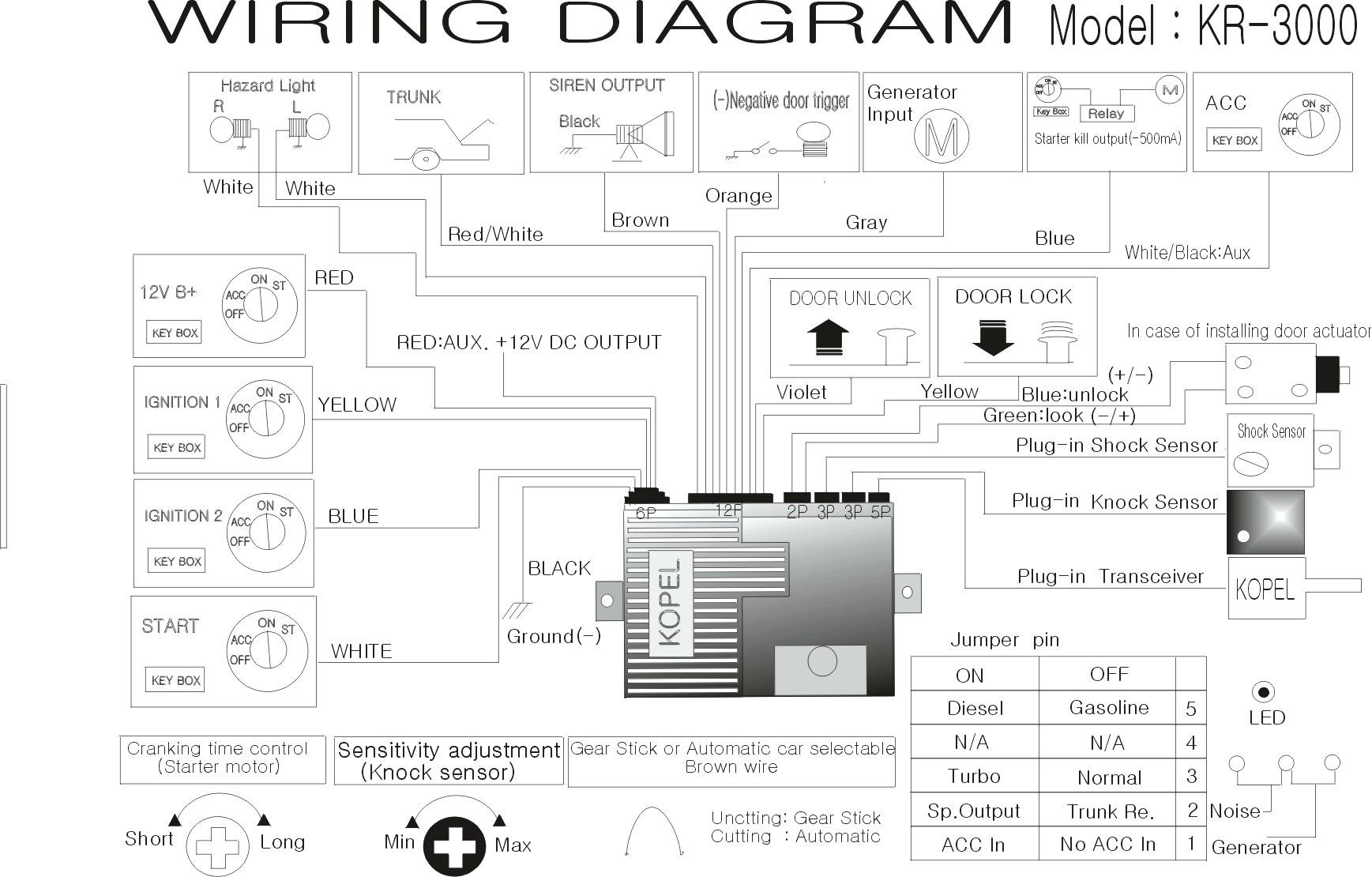Audiovox Wiring Diagram Car Together With Bulldog Security Wiring