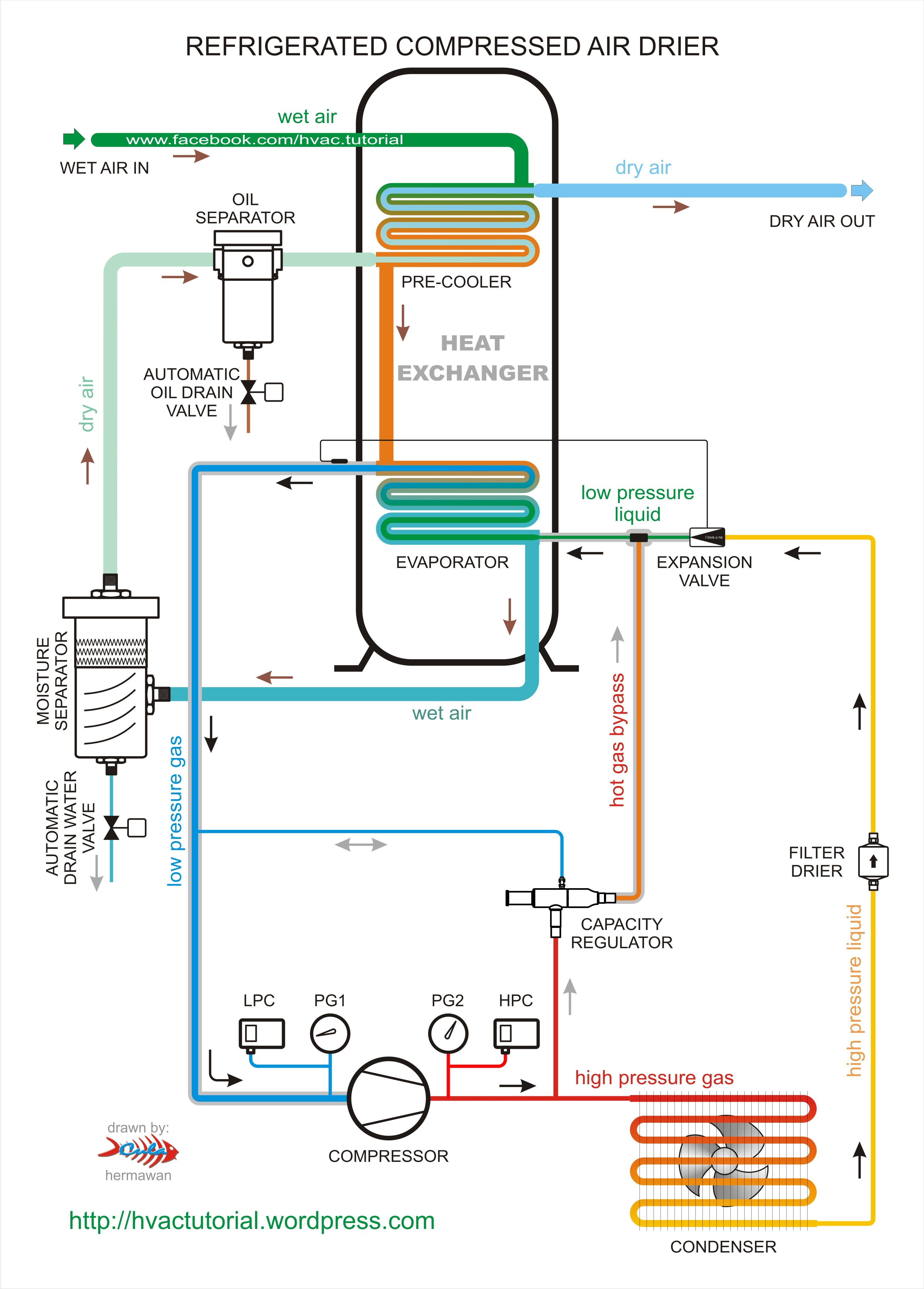 Auto Air Condition System Diagram Amazing Air Conditioner Wiring Diagram Everything You Of Auto Air Condition System Diagram
