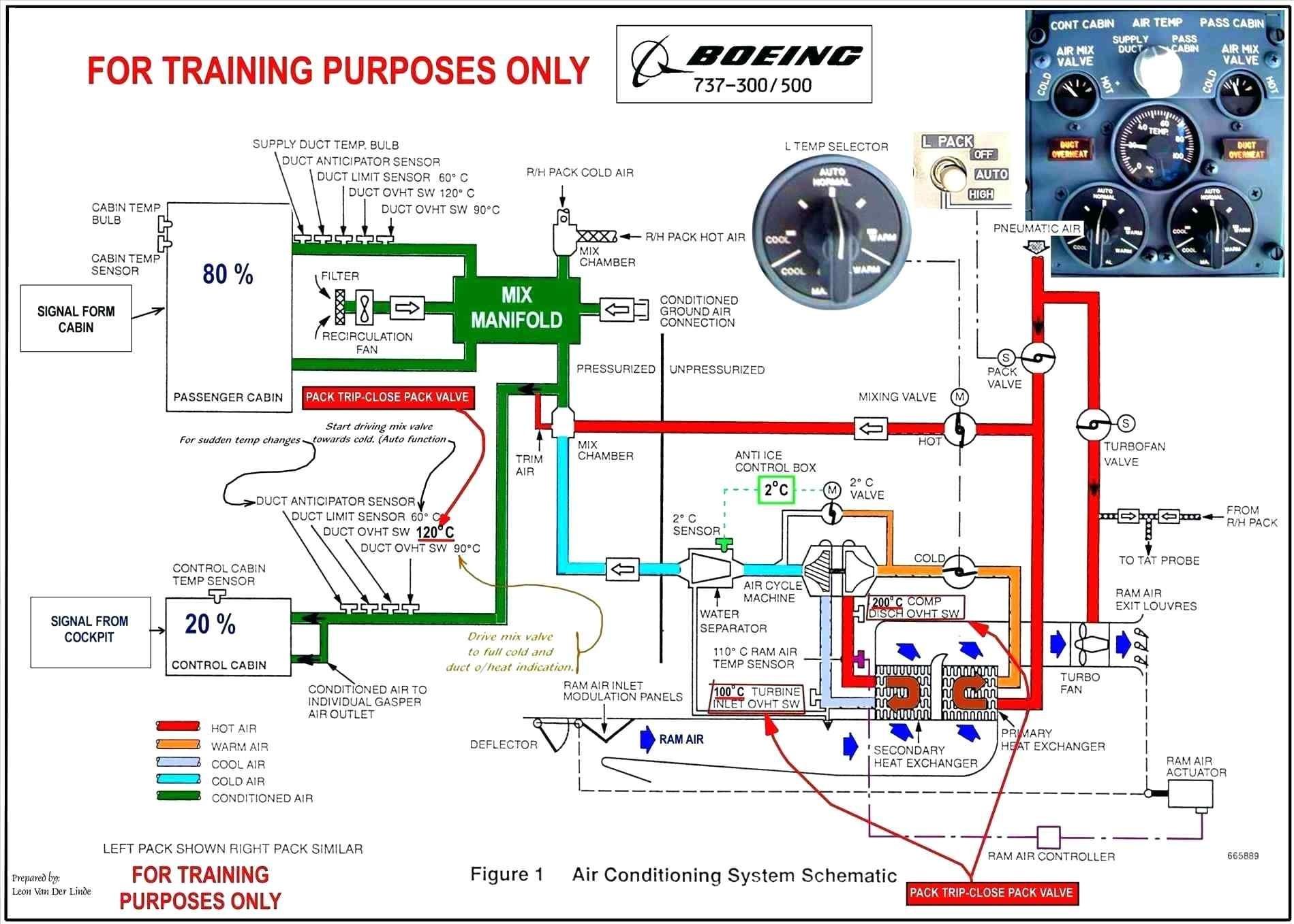 Automobile Ac System Diagram | My Wiring DIagram