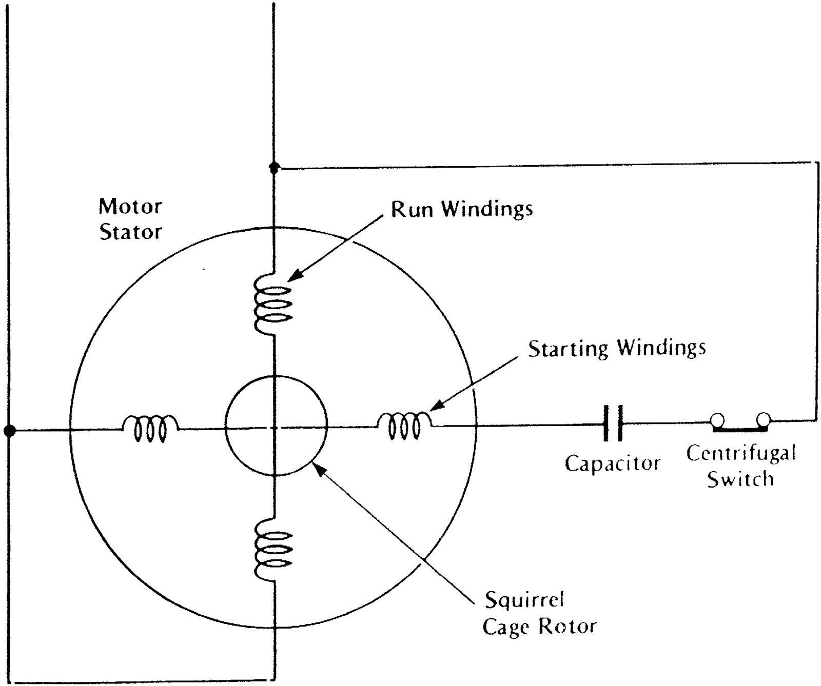 Baldor Motor Capacitor Wiring Diagram Types Single Phase Induction Motors Best Motor Wiring Diagram Of Baldor Motor Capacitor Wiring Diagram