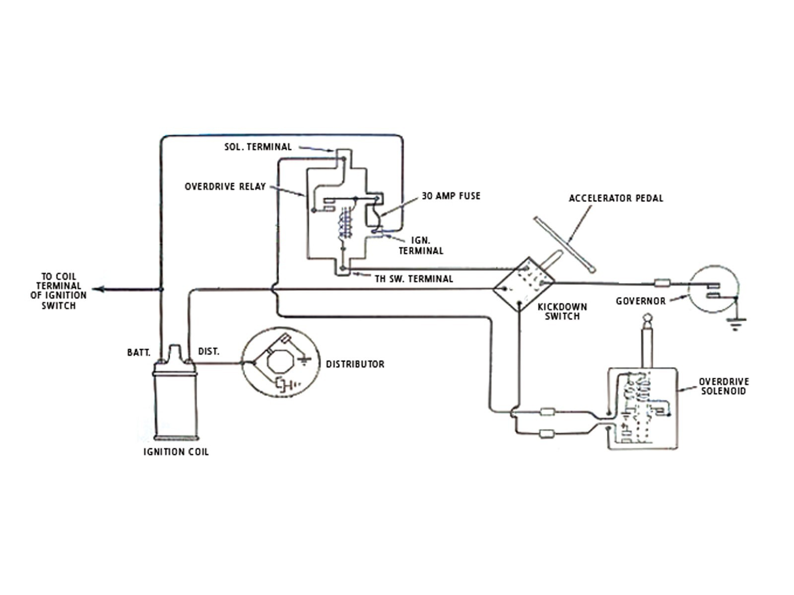 Basic Ignition Wiring Diagram Ignition Coil Wiring Diagram New Basic Od Troubleshooting Chevytalk