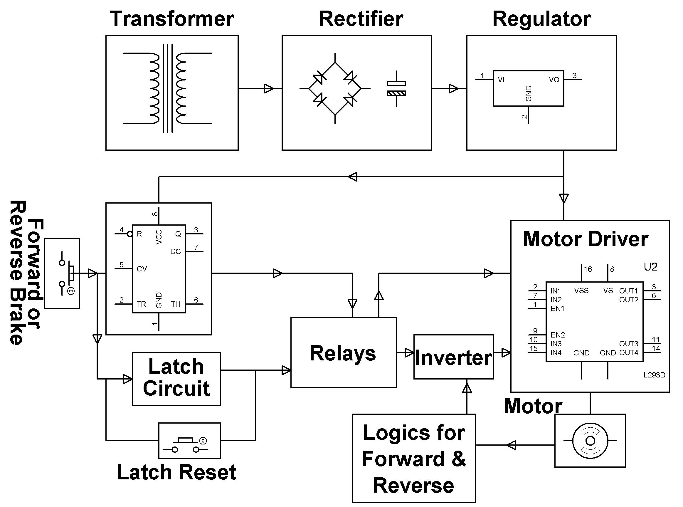 Basic Motor Diagram Microprocessor Projects Wiring Diagram Ponents Of Basic Motor Diagram