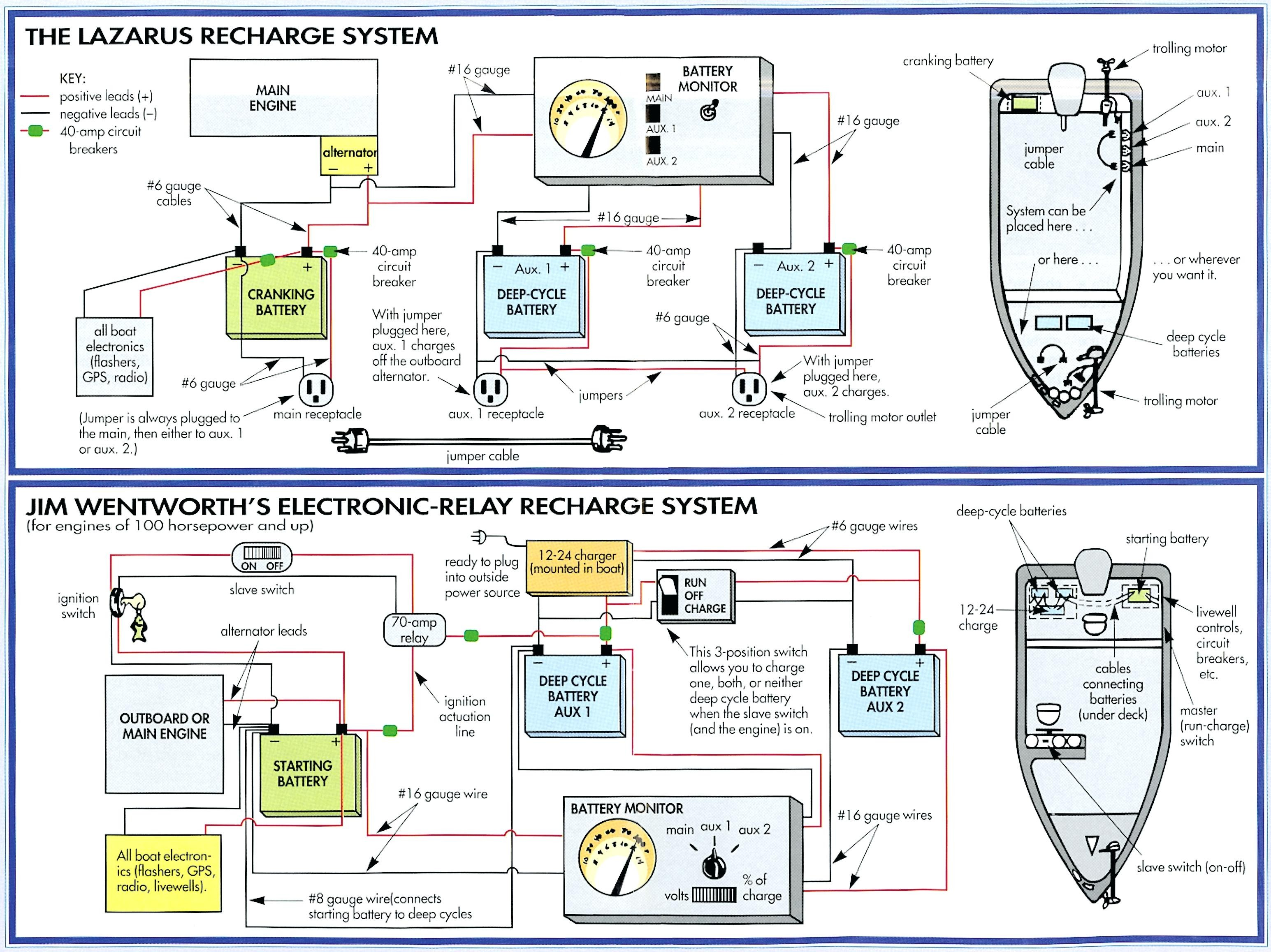Boat Dual Battery Wiring Diagram Stunning Noco Battery isolator ...