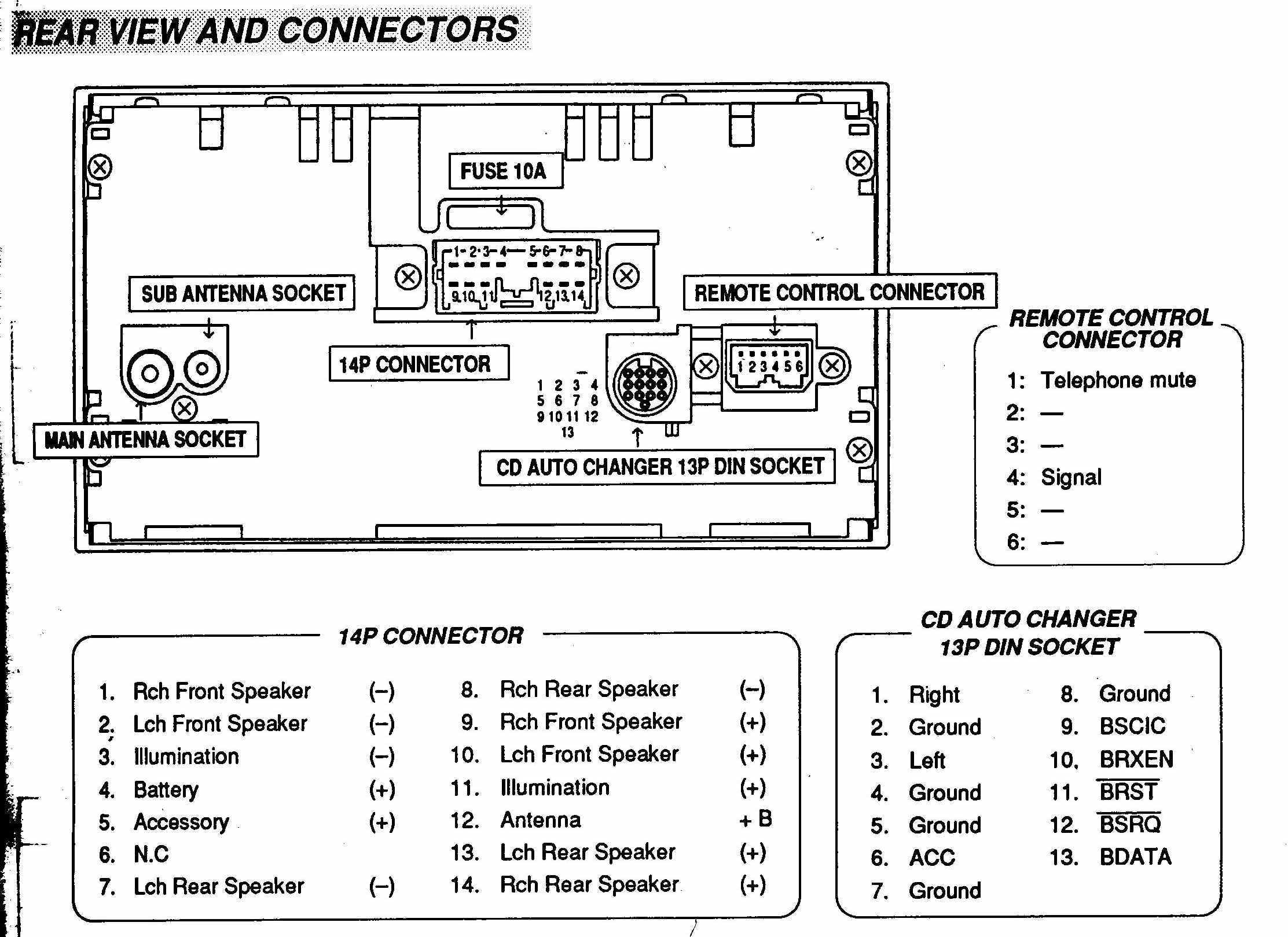 Bose 9 Speaker Car Stereo Wiring Diagram