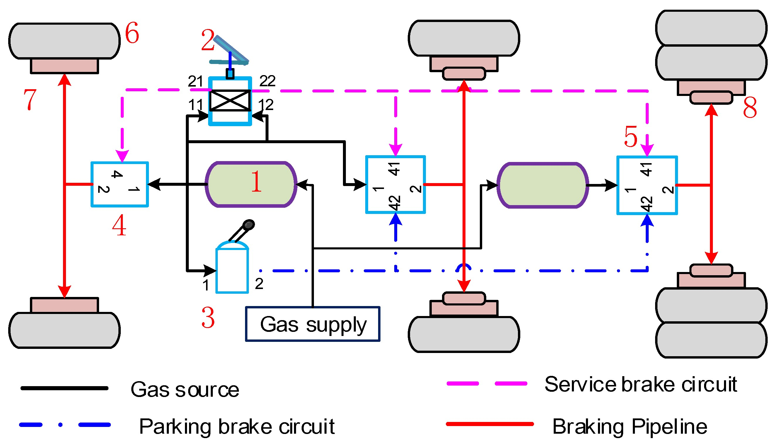 Brake Chamber Diagram Light Wiring Luxury Pacbrake For Brakes Applied Sciences Free Full Text Of