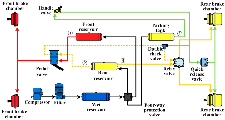 brake chamber diagram applied sciences free full text  u2013 my bmw e36 engine diagram