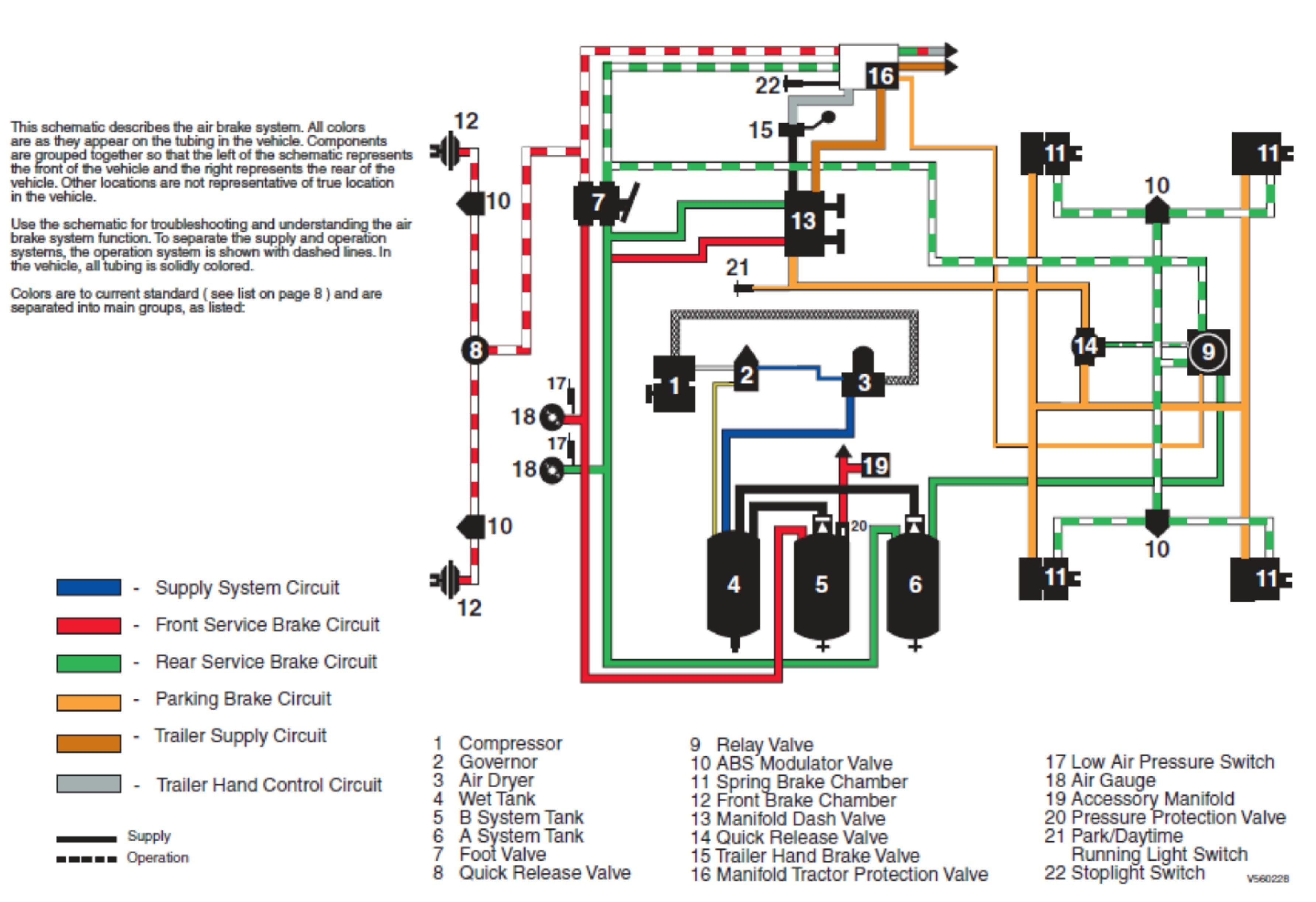 Brake Chamber Diagram Tractor Trailer Air Brake System Diagram Of Brake Chamber Diagram