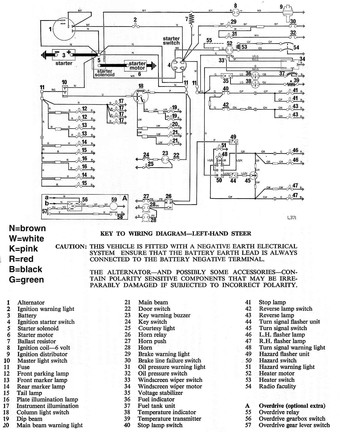 Bsa C15 Wiring Diagram - WIRE Center •