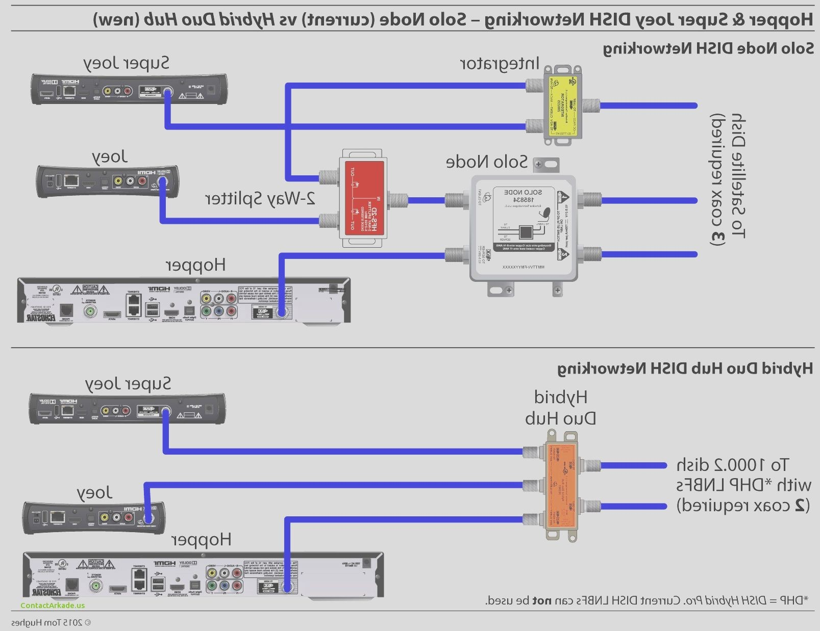 Cable Tv Wiring Diagrams Rv Cable and Satellite Wiring Diagram Elegant Awesome Dish Network Of Cable Tv Wiring Diagrams