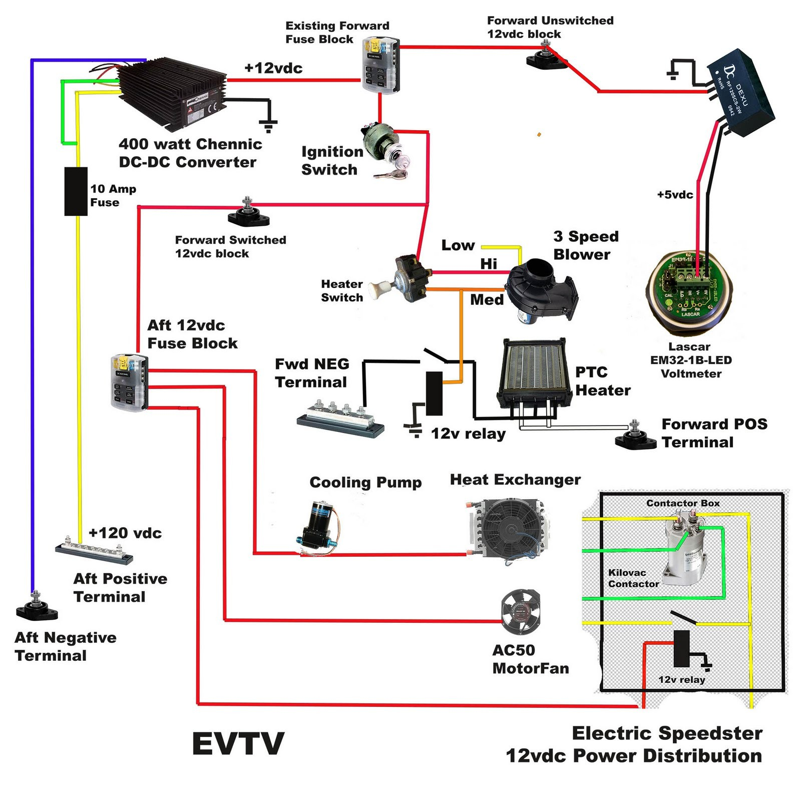 Car Ac System Diagram Awesome Car Air Conditioning System Wiring Diagram Contemporary Of Car Ac System Diagram