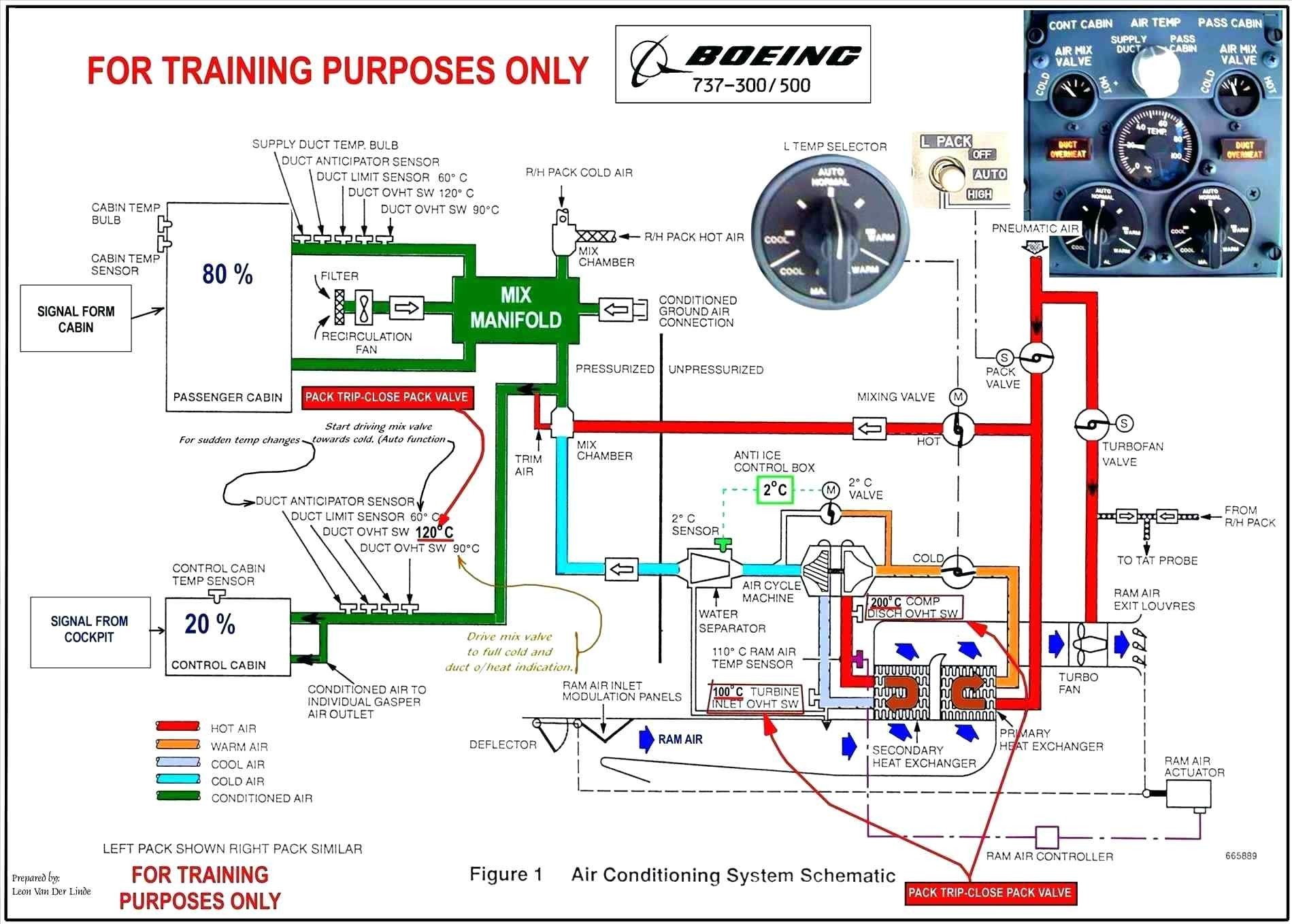 Car Ac System Diagram A C Pressor Wiring Auto Air Toyota Split Conditioner Conditioning Of