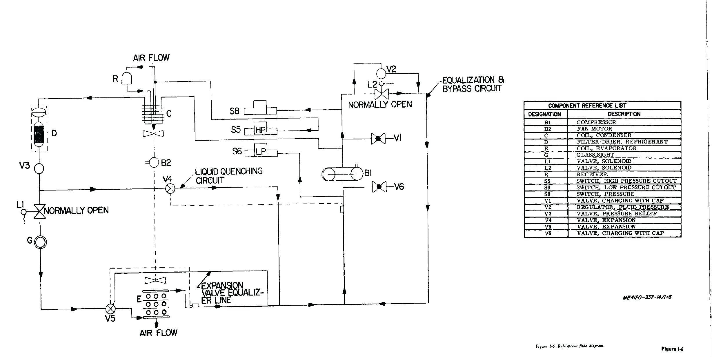 Car Ac System Diagram A C Pressor Wiring Auto Air Toyota Split Conditioner Pdf Central White Simple Of