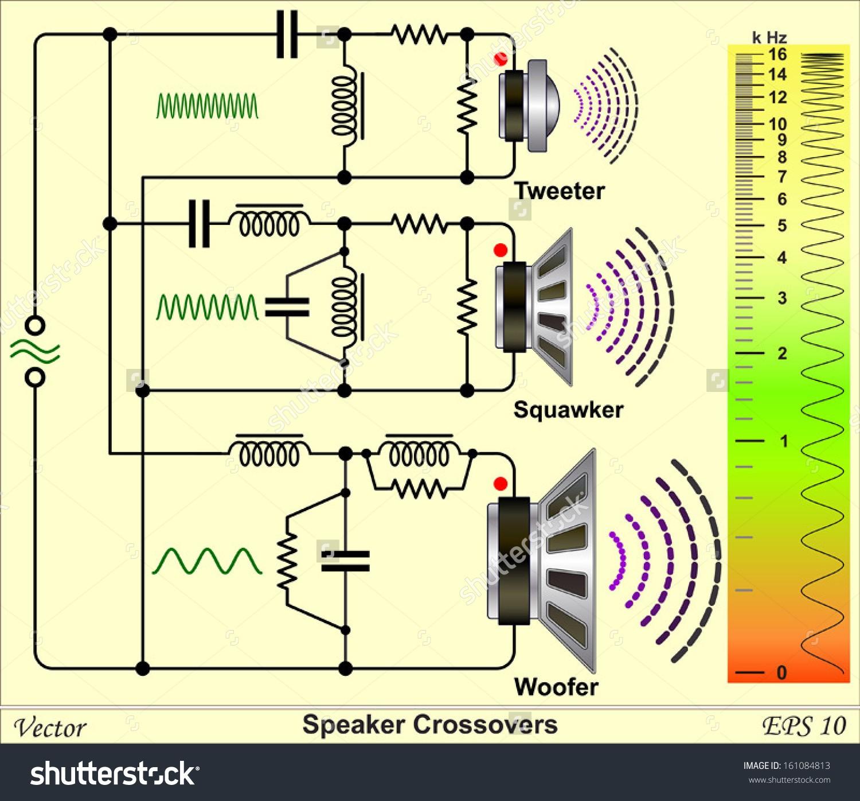 car audio crossover installation diagram johnieo page the classic rh detoxicrecenze com UTP Crossover Cable Diagram for For Cat 5E Crossover Cable Diagram