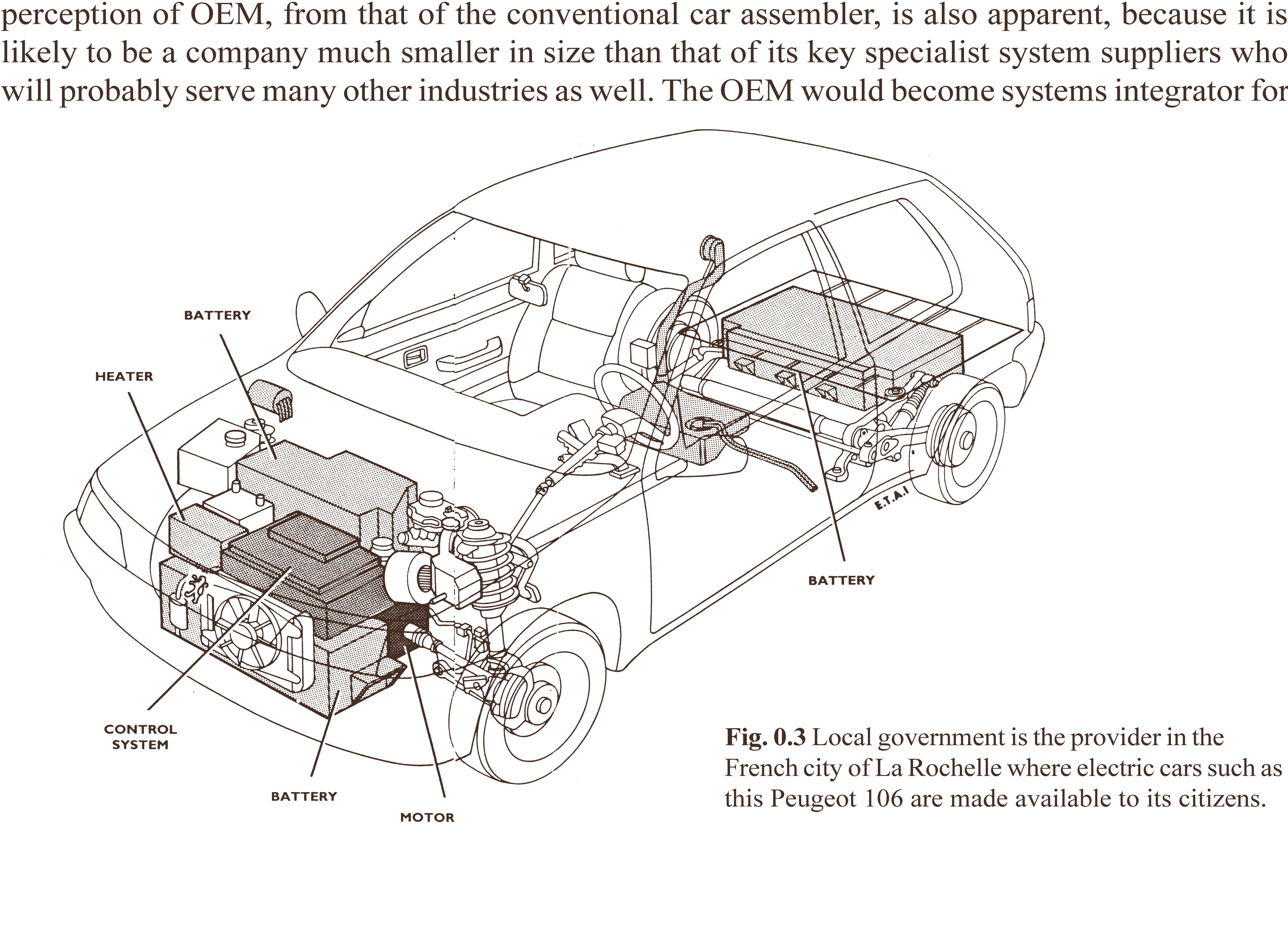 Car Body Diagram Parts Car Electric Vehicle Lightweight Hybrid Ev Design Of Car Body Diagram Parts