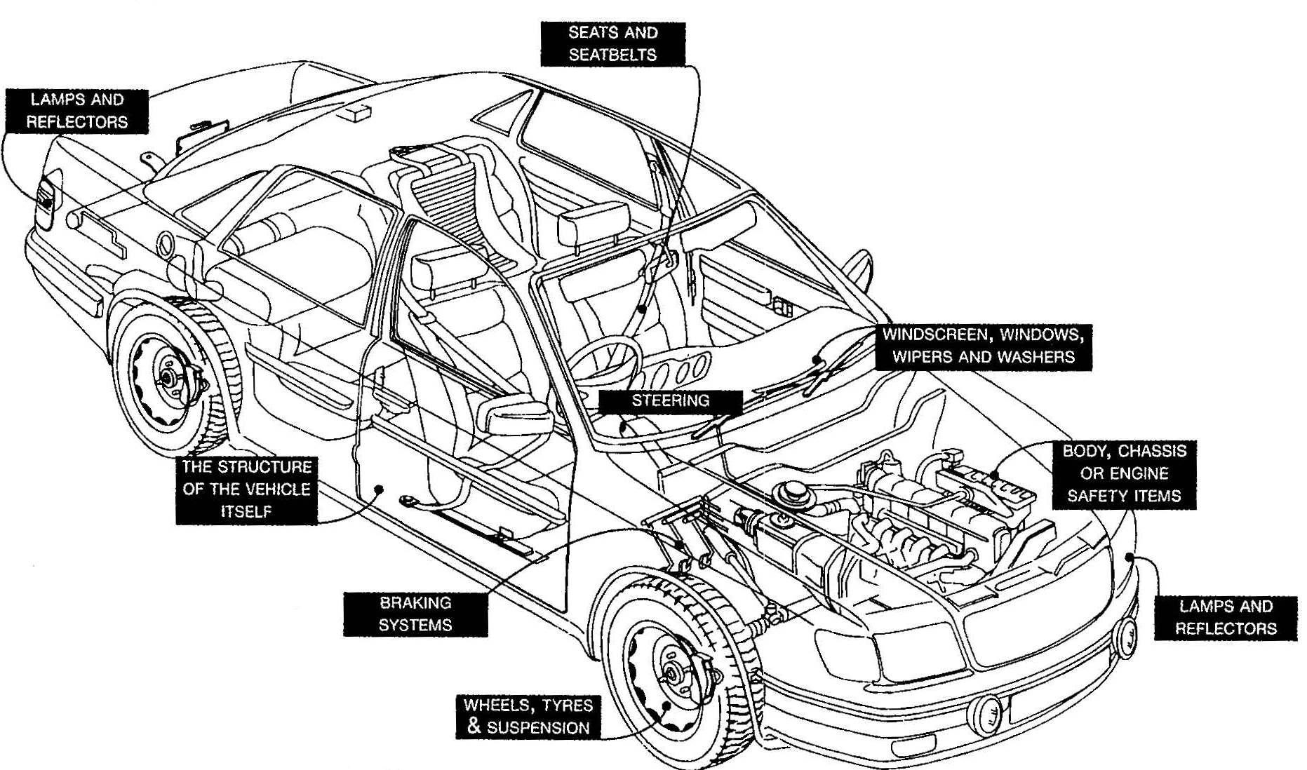 Car Diagram Parts Take Roadworthy Certificate In Melbourne to Additional Your Vehicle Of Car Diagram Parts
