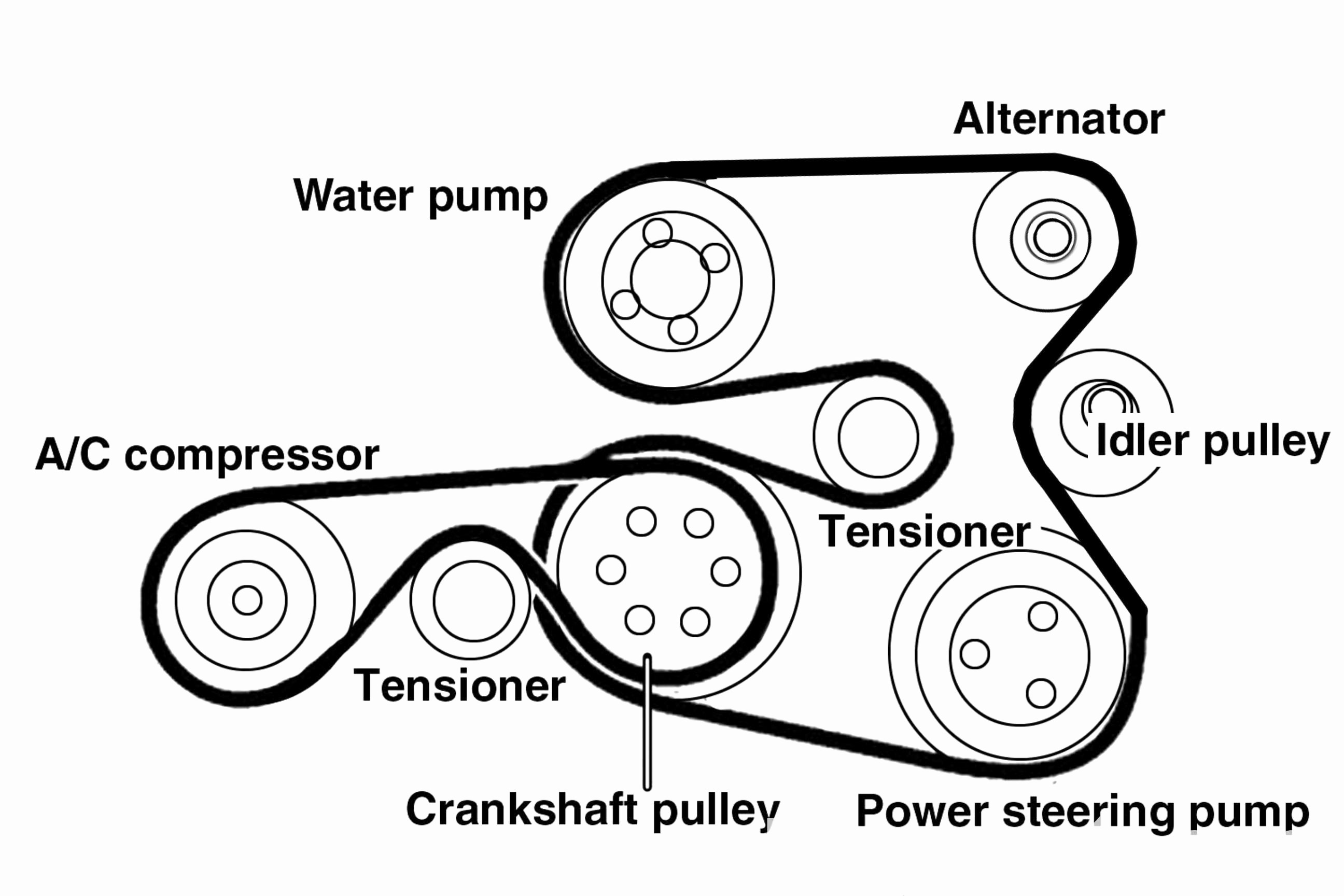 Car Engine Belt Diagram My Wiring 2011 Bmw X3 2007 Serpentine Beautiful Pelican Technical Article M54 6 Cylinder