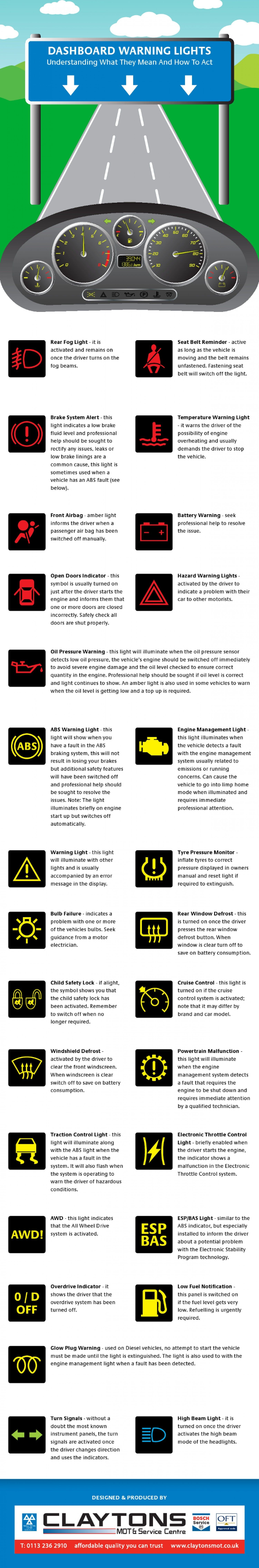 Car Engine Diagram Driving Test Car Dashboard Warning Lights Understanding What they Mean & How to Of Car Engine Diagram Driving Test