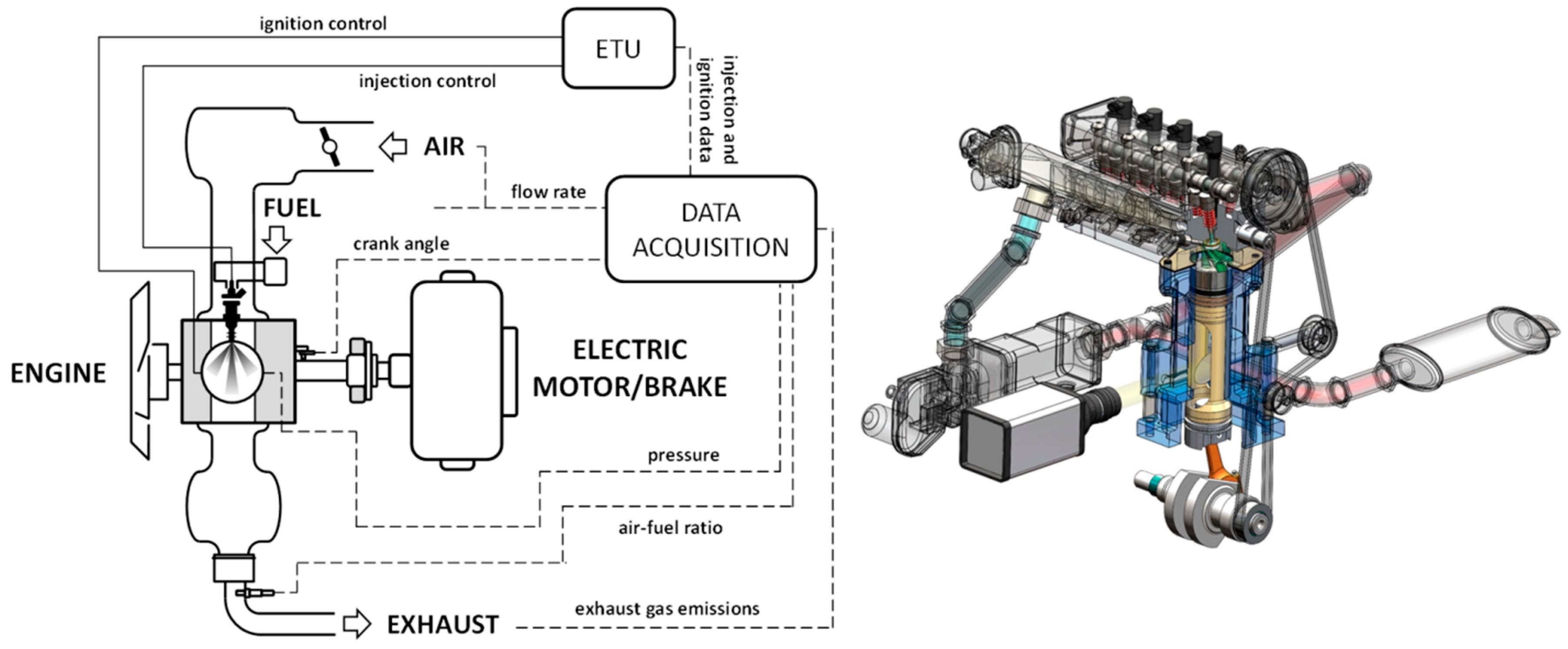 car engine diagram driving test