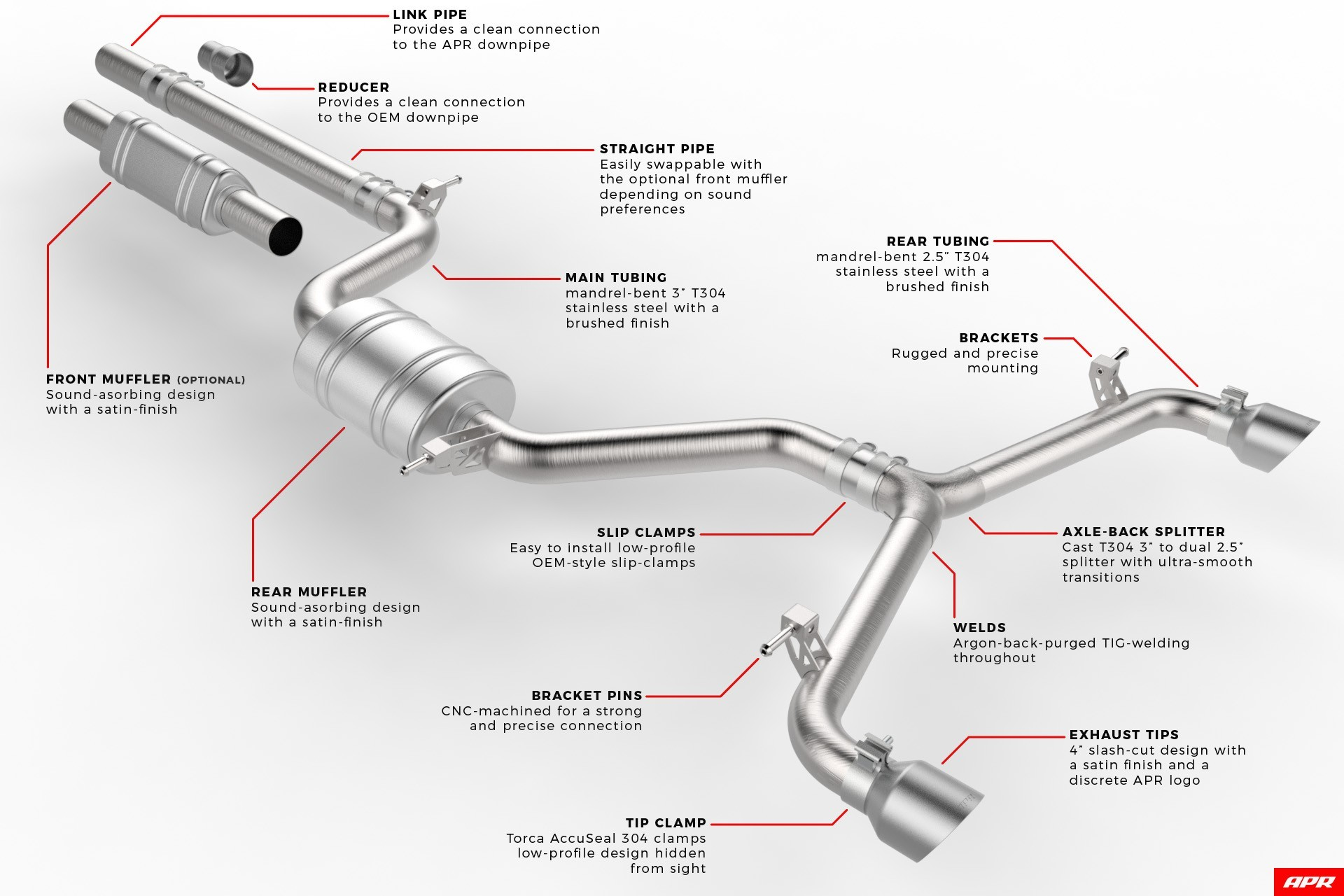 Car Exhaust System Diagram Apr Mk7 Gti Turboback Exhaust System W Usp Downpipe Cbk0001 Usp