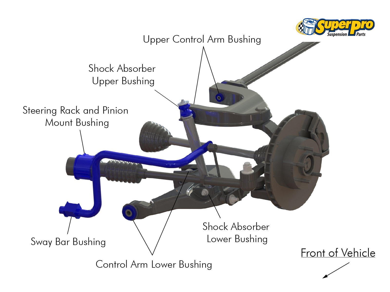 Car Front End Diagram Superpro Tradeview Suspension Part Search Of Car Front End Diagram