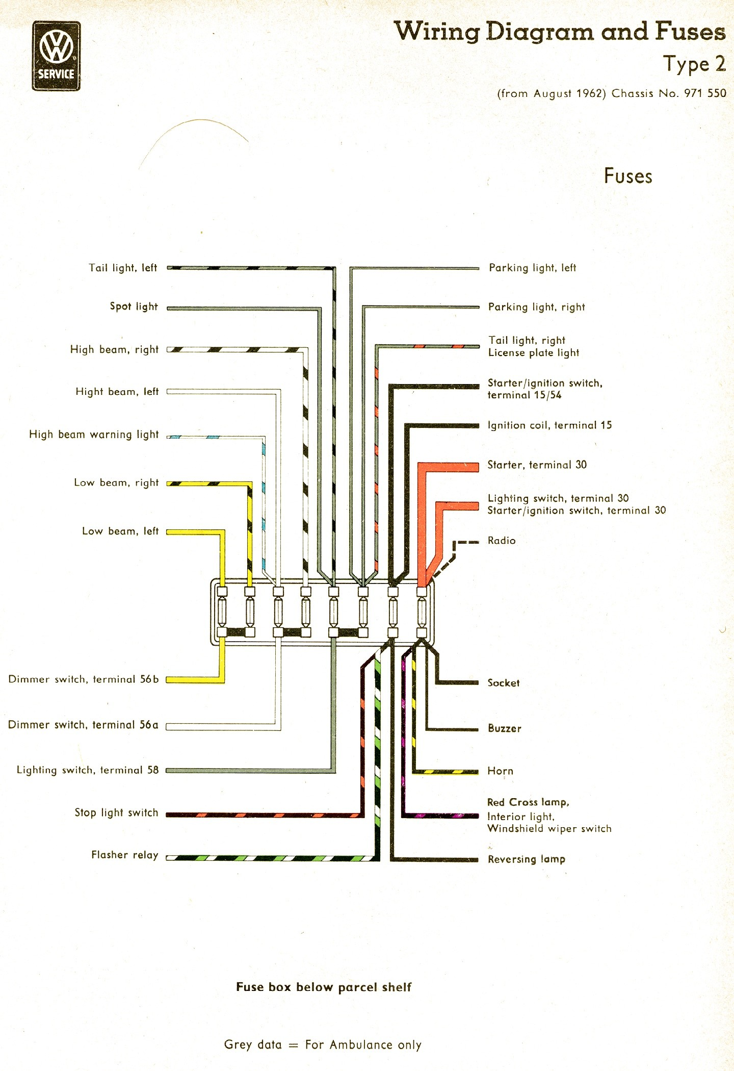Car Fuse Box Diagrams Well Vw Beetle Fuse Box Diagram 1973 Super Beetle  Fuse Box Of
