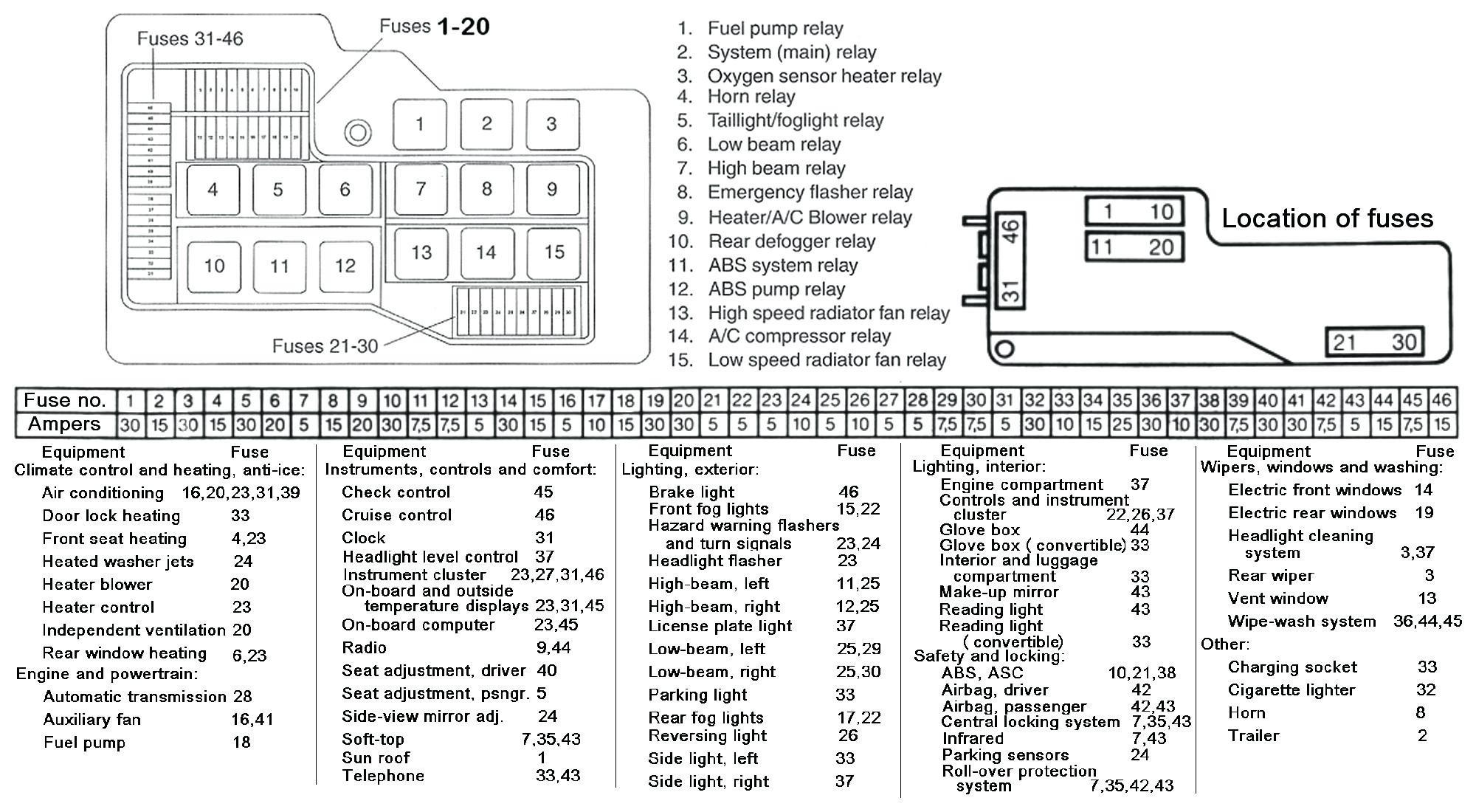 Car Fuse Diagram April 2018 – Homeopatia Design Ideas Of Car Fuse Diagram