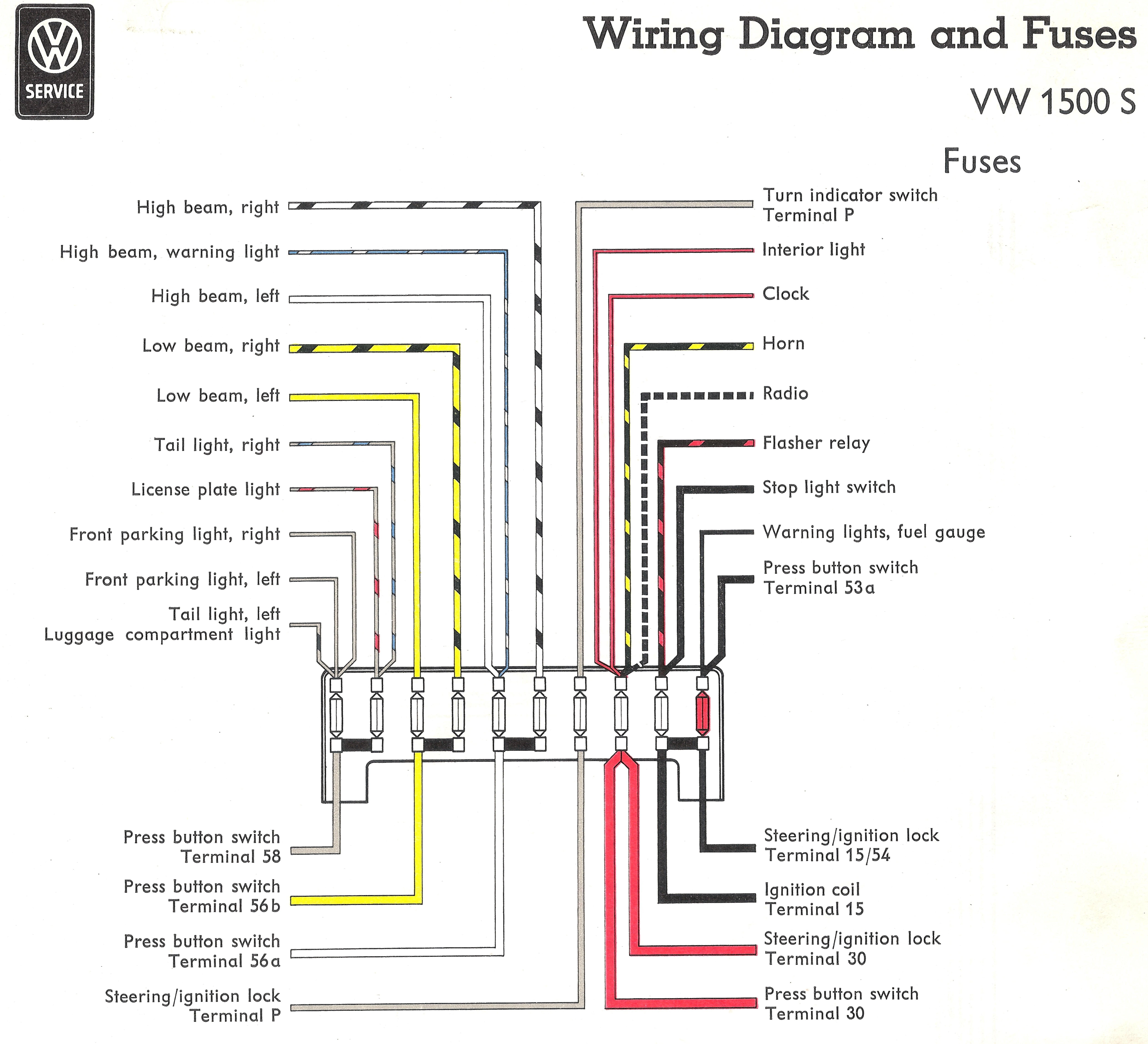 Car Fuse Diagram Karmann Ghia Fuse Box Location Wiring Diagram Of Car Fuse Diagram