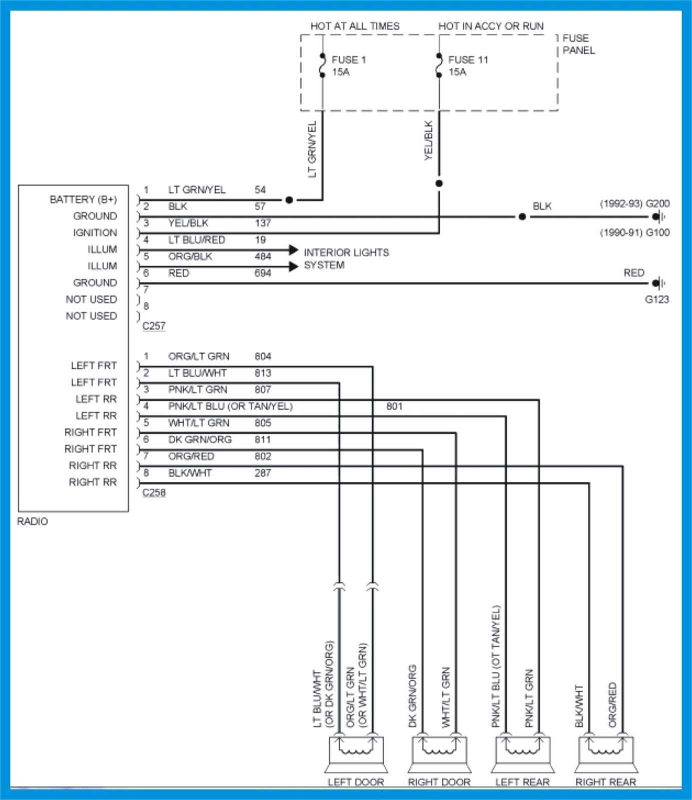 Car Fuse Diagram Lovely Car Stereo Wiring Diagram Diagram Of Car Fuse Diagram