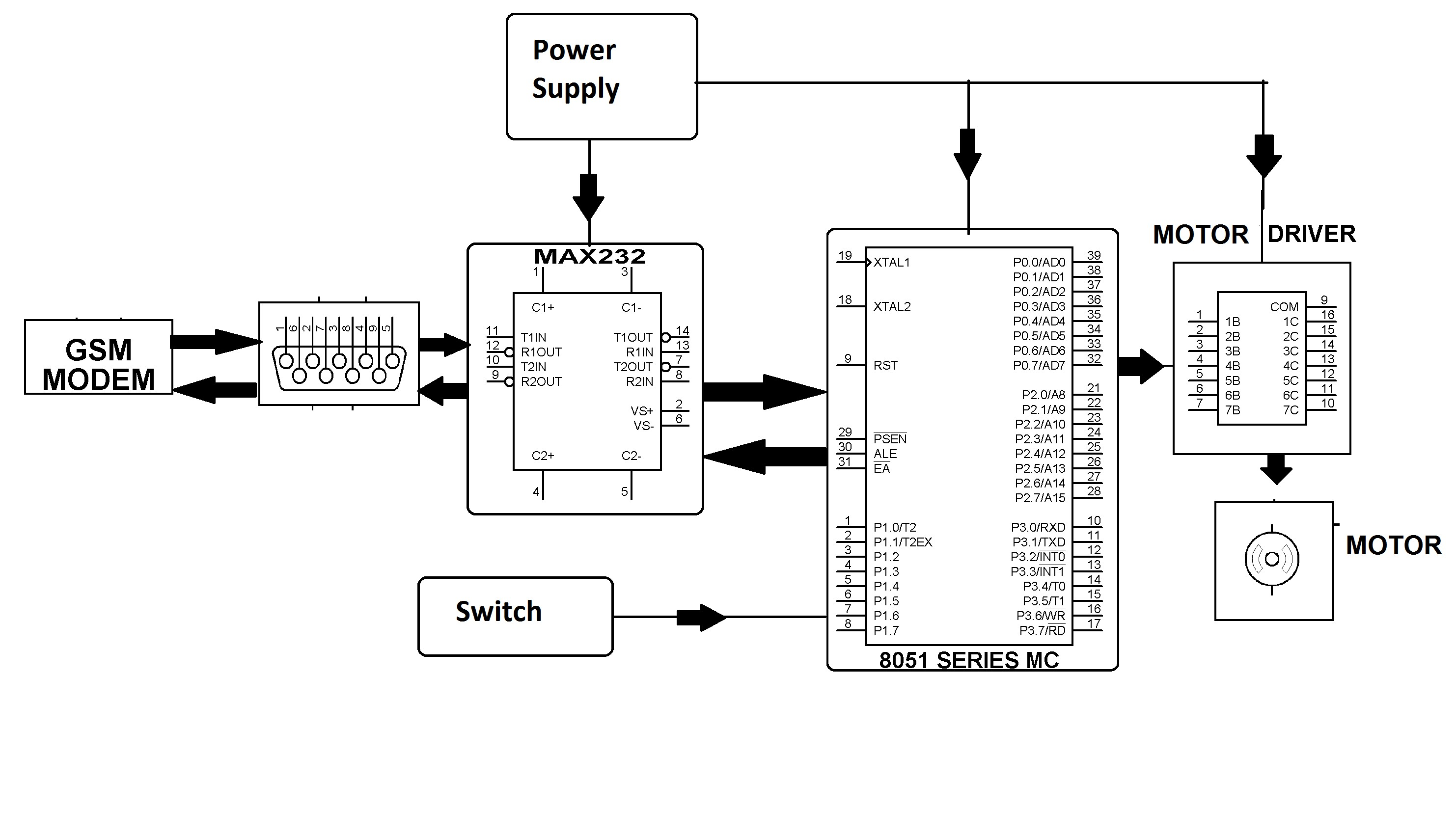 Car Ignition Circuit Diagram Vehicle theft Detection Notification and Remote Engine Locking Of Car Ignition Circuit Diagram